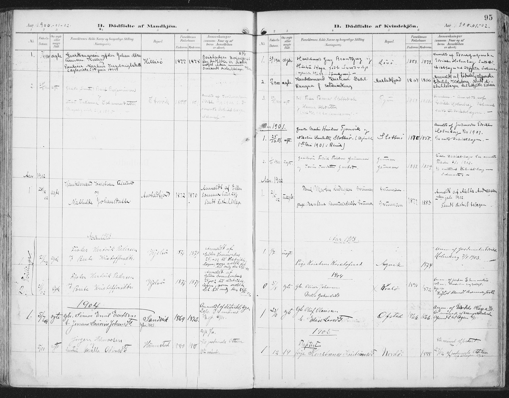 SAT, Ministerialprotokoller, klokkerbøker og fødselsregistre - Nord-Trøndelag, 786/L0688: Ministerialbok nr. 786A04, 1899-1912, s. 95