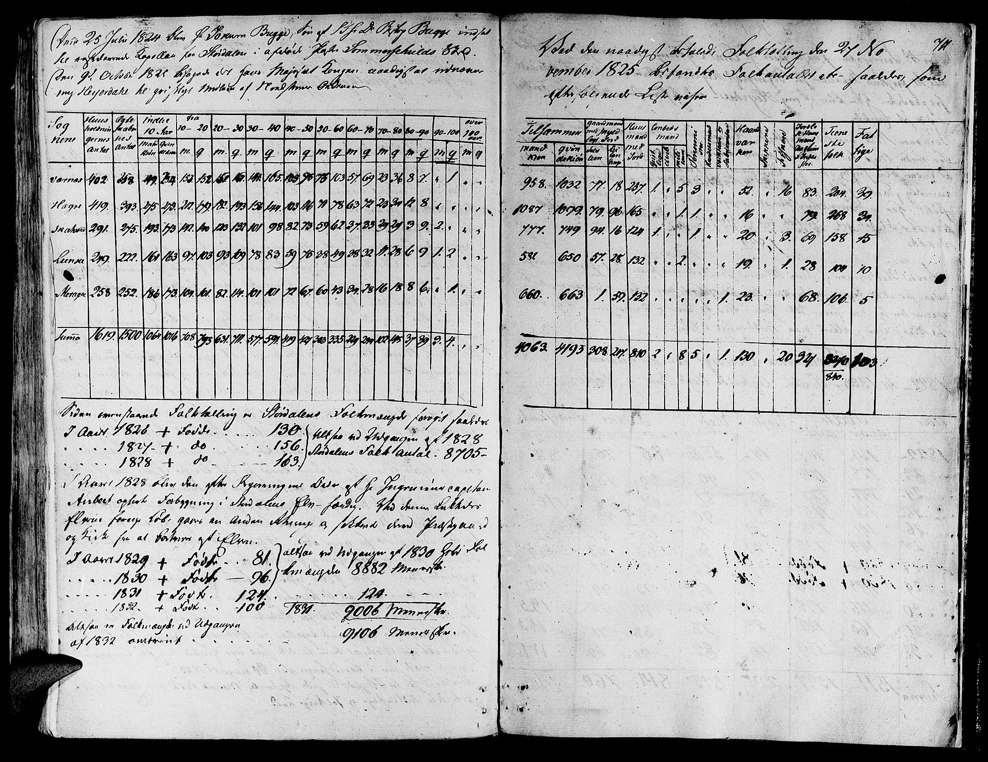 SAT, Ministerialprotokoller, klokkerbøker og fødselsregistre - Nord-Trøndelag, 709/L0070: Ministerialbok nr. 709A10, 1820-1832, s. 711