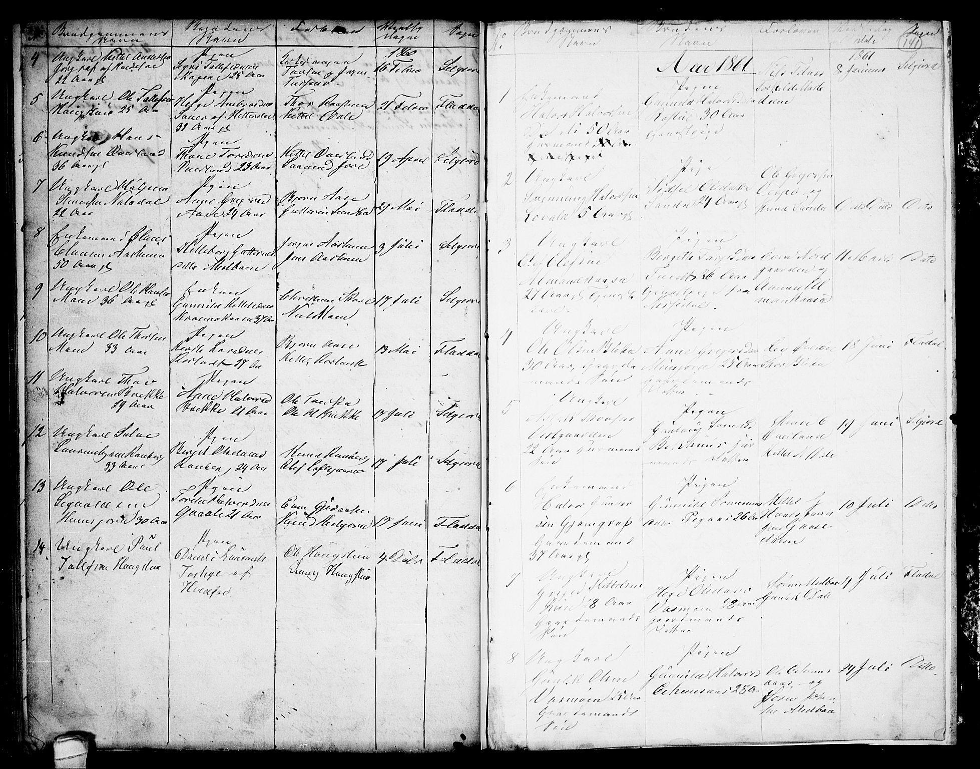 SAKO, Seljord kirkebøker, G/Ga/L0002: Klokkerbok nr. I 2, 1838-1866, s. 141