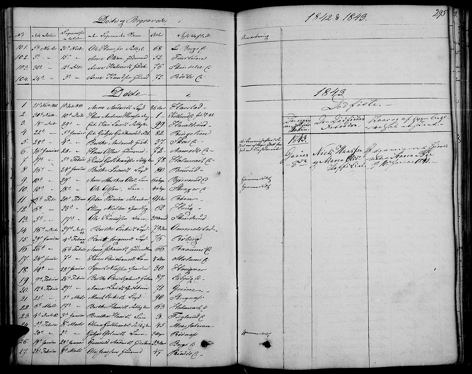 SAH, Land prestekontor, Ministerialbok nr. 8, 1830-1846, s. 295