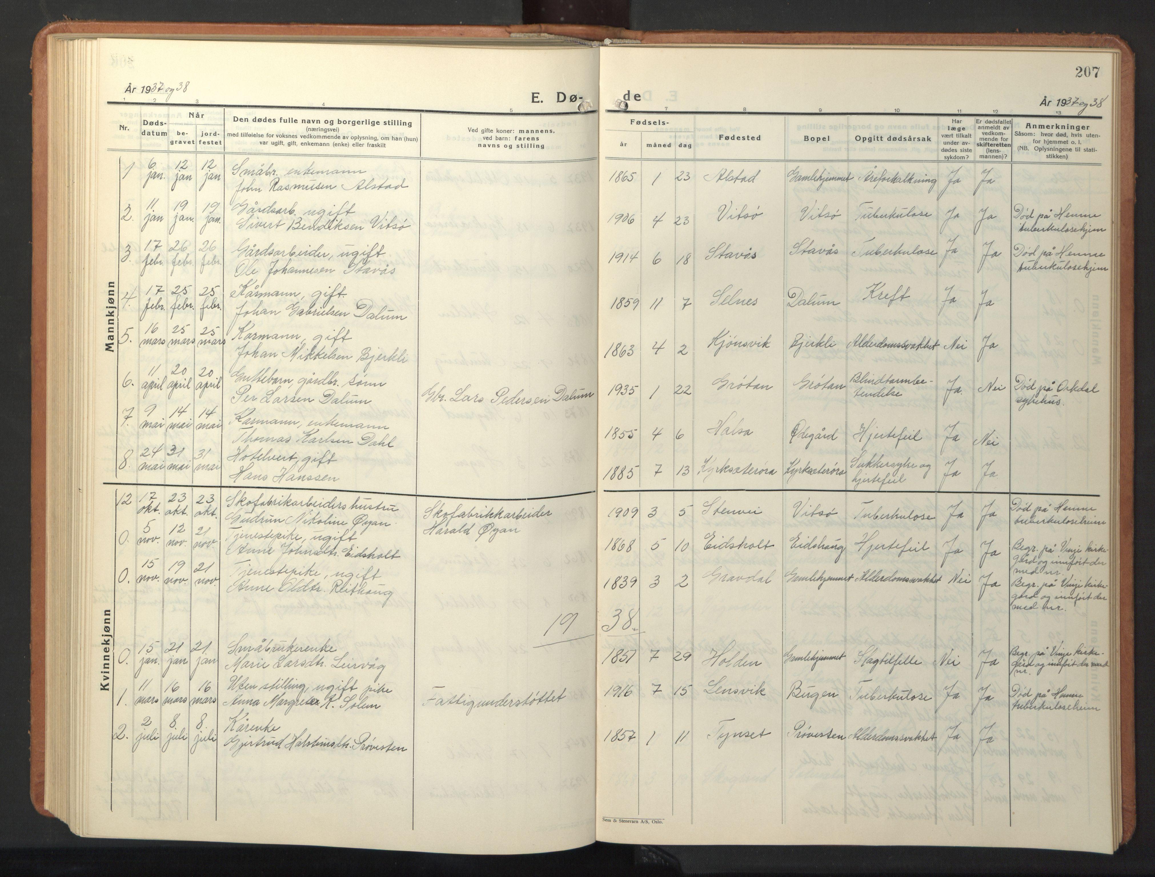 SAT, Ministerialprotokoller, klokkerbøker og fødselsregistre - Sør-Trøndelag, 630/L0508: Klokkerbok nr. 630C06, 1933-1950, s. 207
