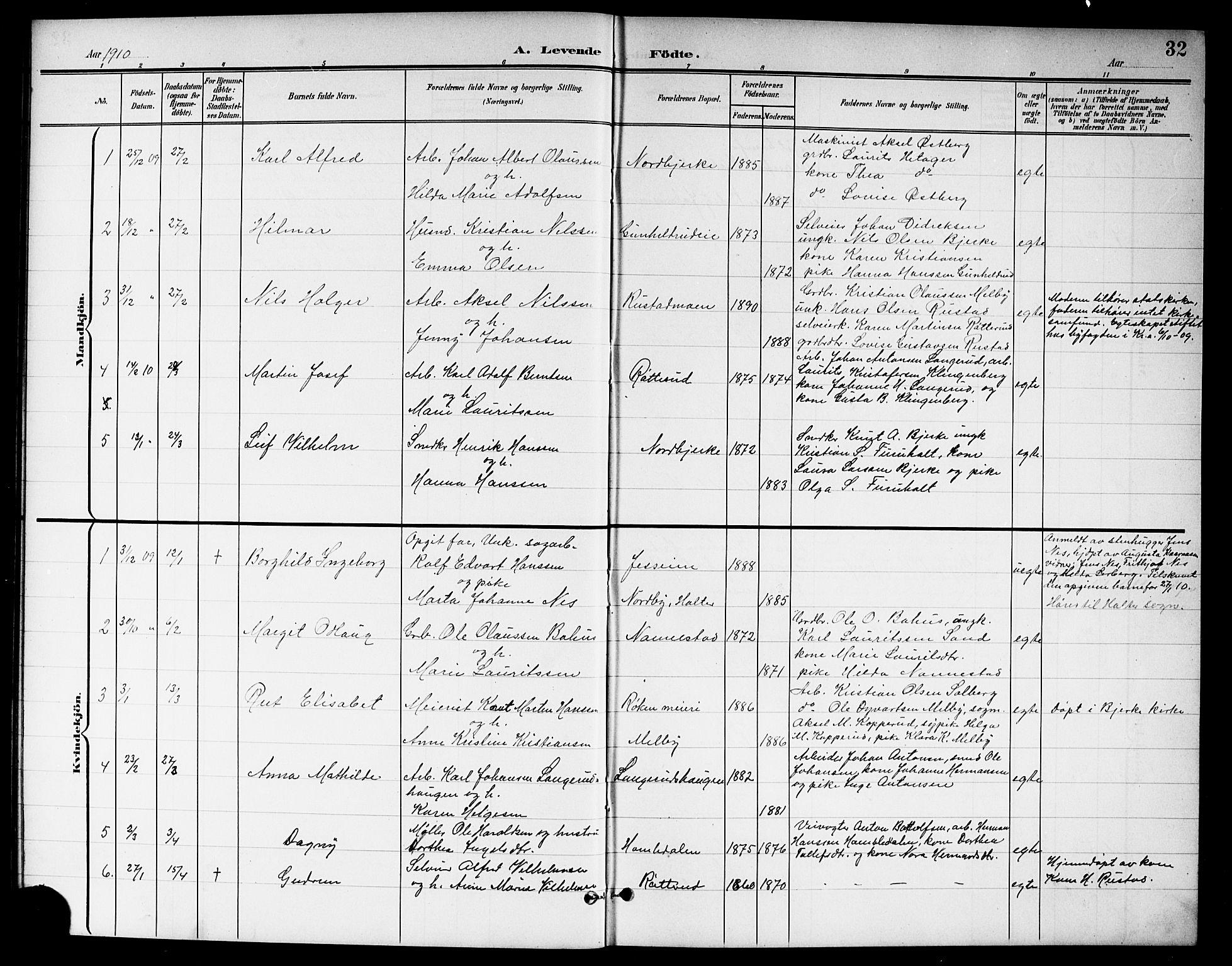 SAO, Nannestad prestekontor Kirkebøker, G/Ga/L0002: Klokkerbok nr. I 2, 1901-1913, s. 32