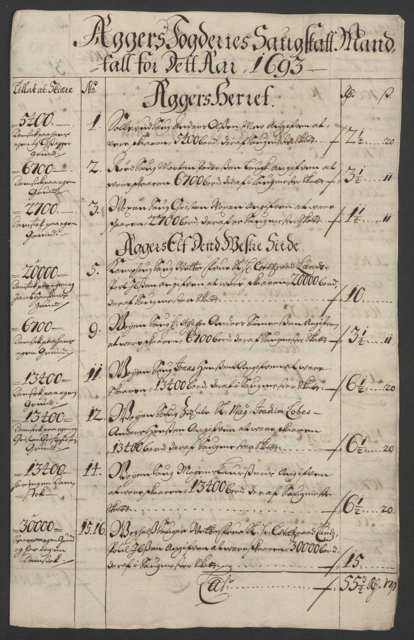 RA, Rentekammeret inntil 1814, Reviderte regnskaper, Fogderegnskap, R08/L0426: Fogderegnskap Aker, 1692-1693, s. 347