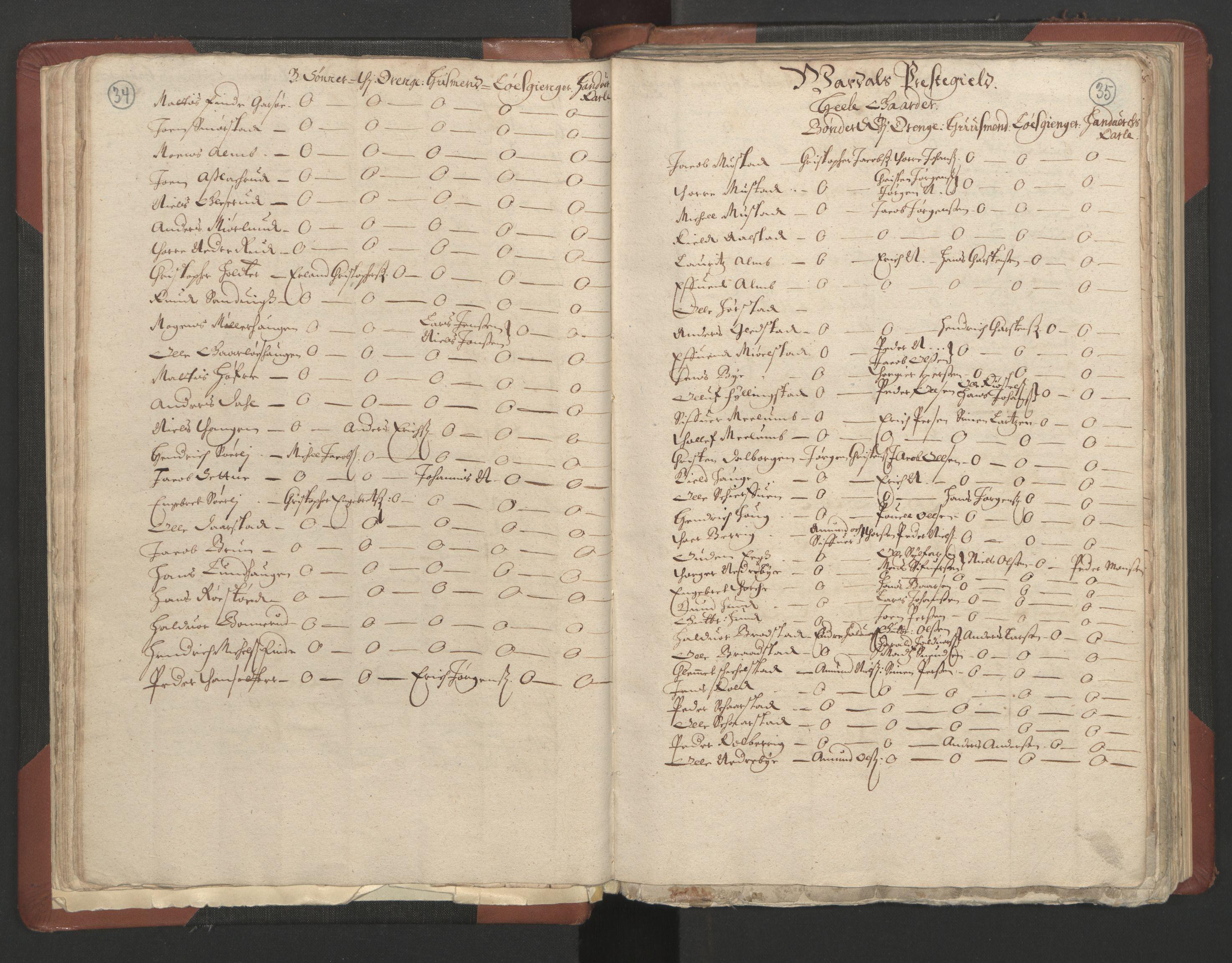 RA, Fogdenes og sorenskrivernes manntall 1664-1666, nr. 4: Hadeland og Valdres fogderi og Gudbrandsdal fogderi, 1664, s. 34-35