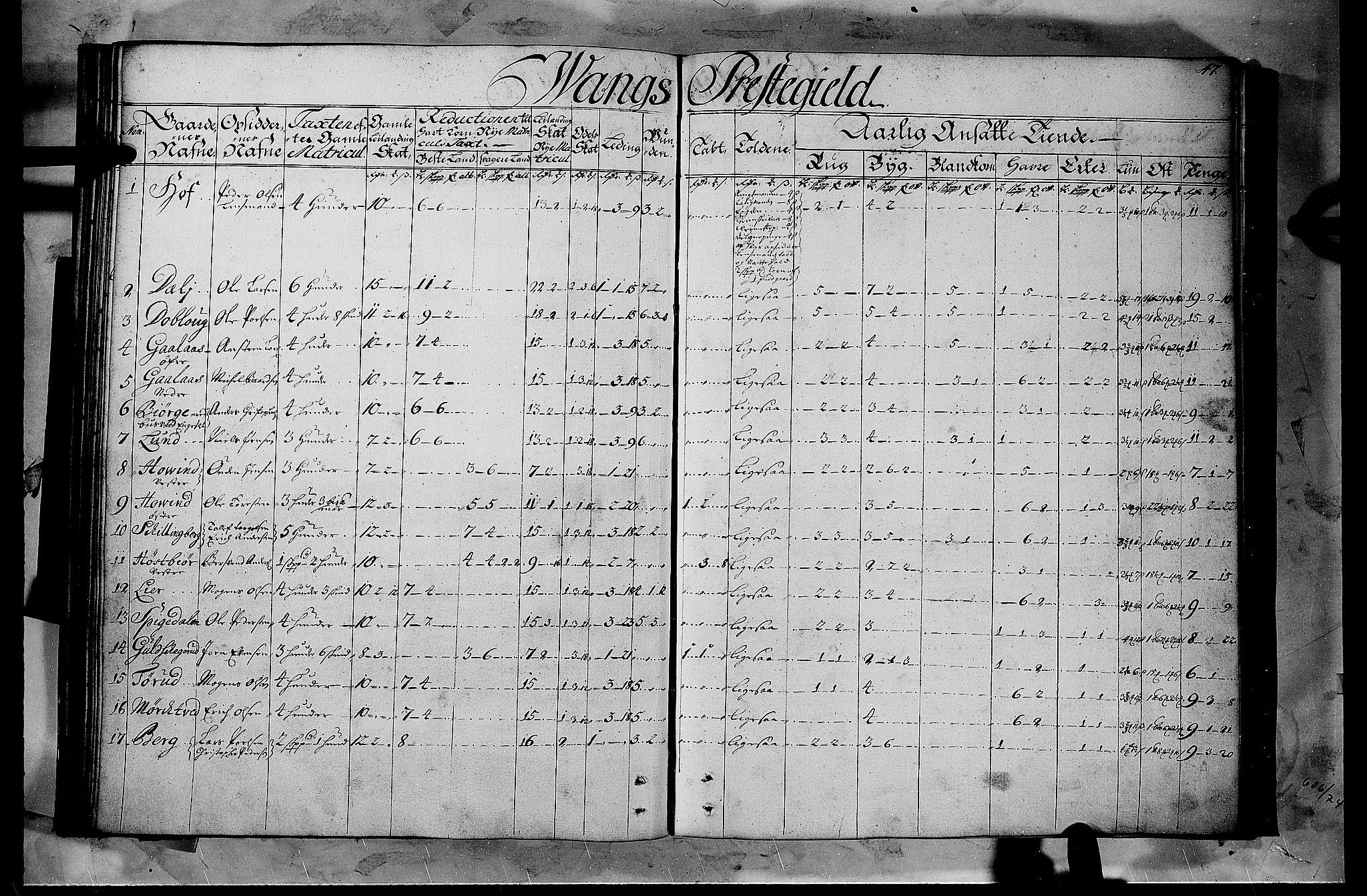 RA, Rentekammeret inntil 1814, Realistisk ordnet avdeling, Fb/L0008b: Ullerål allmenning, 1723, s. 46b-47a