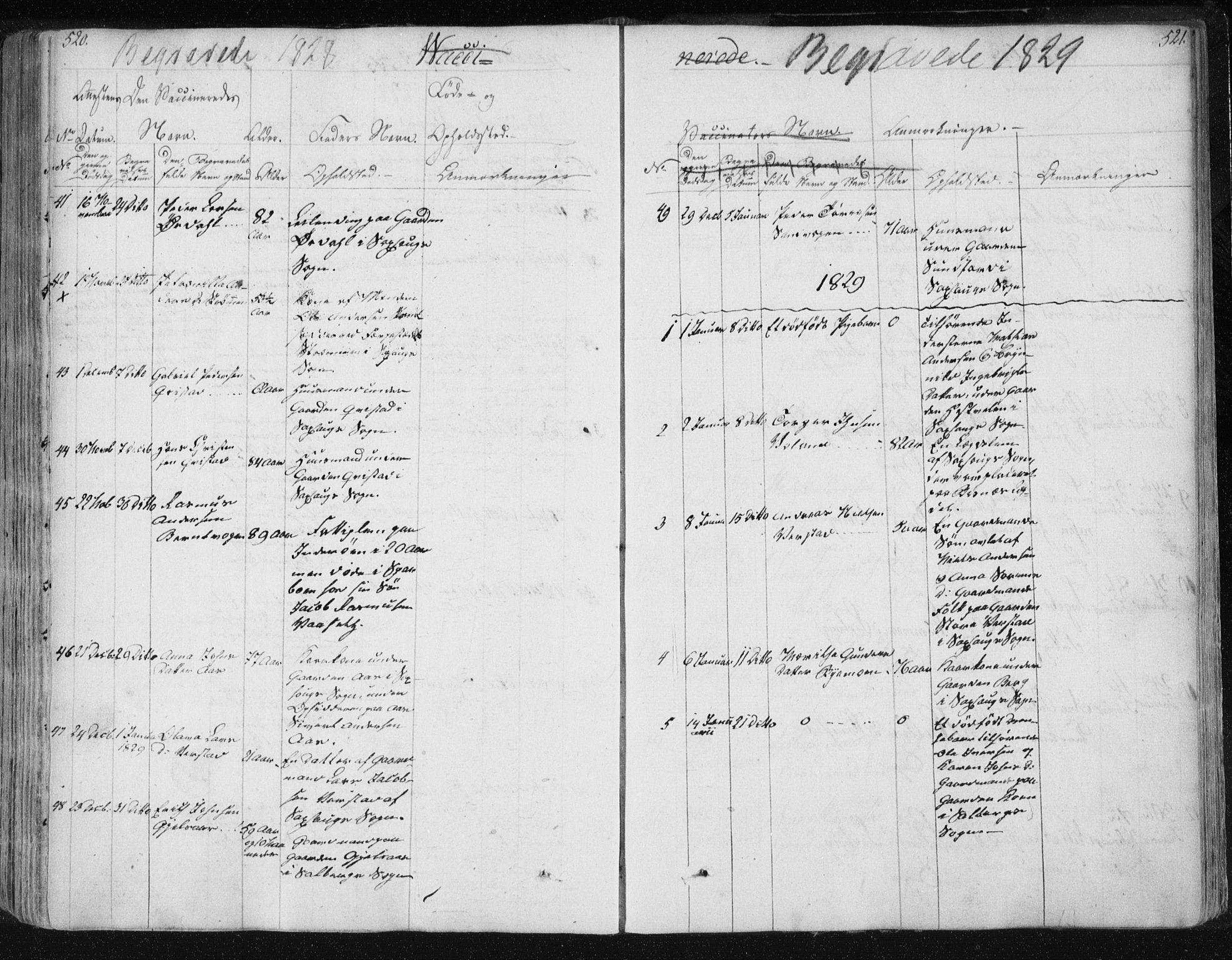 SAT, Ministerialprotokoller, klokkerbøker og fødselsregistre - Nord-Trøndelag, 730/L0276: Ministerialbok nr. 730A05, 1822-1830, s. 520-521