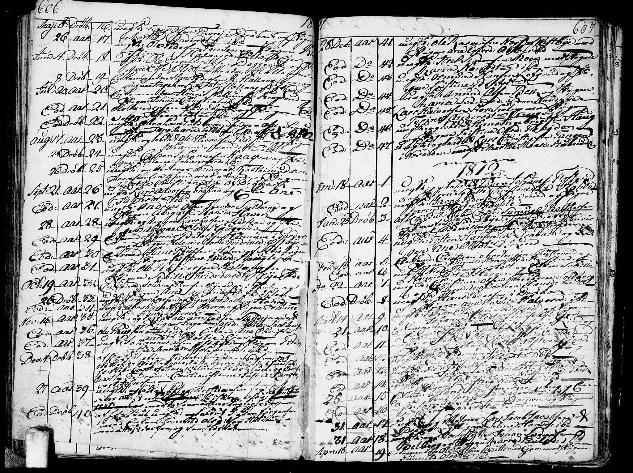 SAO, Ås prestekontor Kirkebøker, F/Fa/L0002: Ministerialbok nr. I 2, 1778-1813, s. 606-607