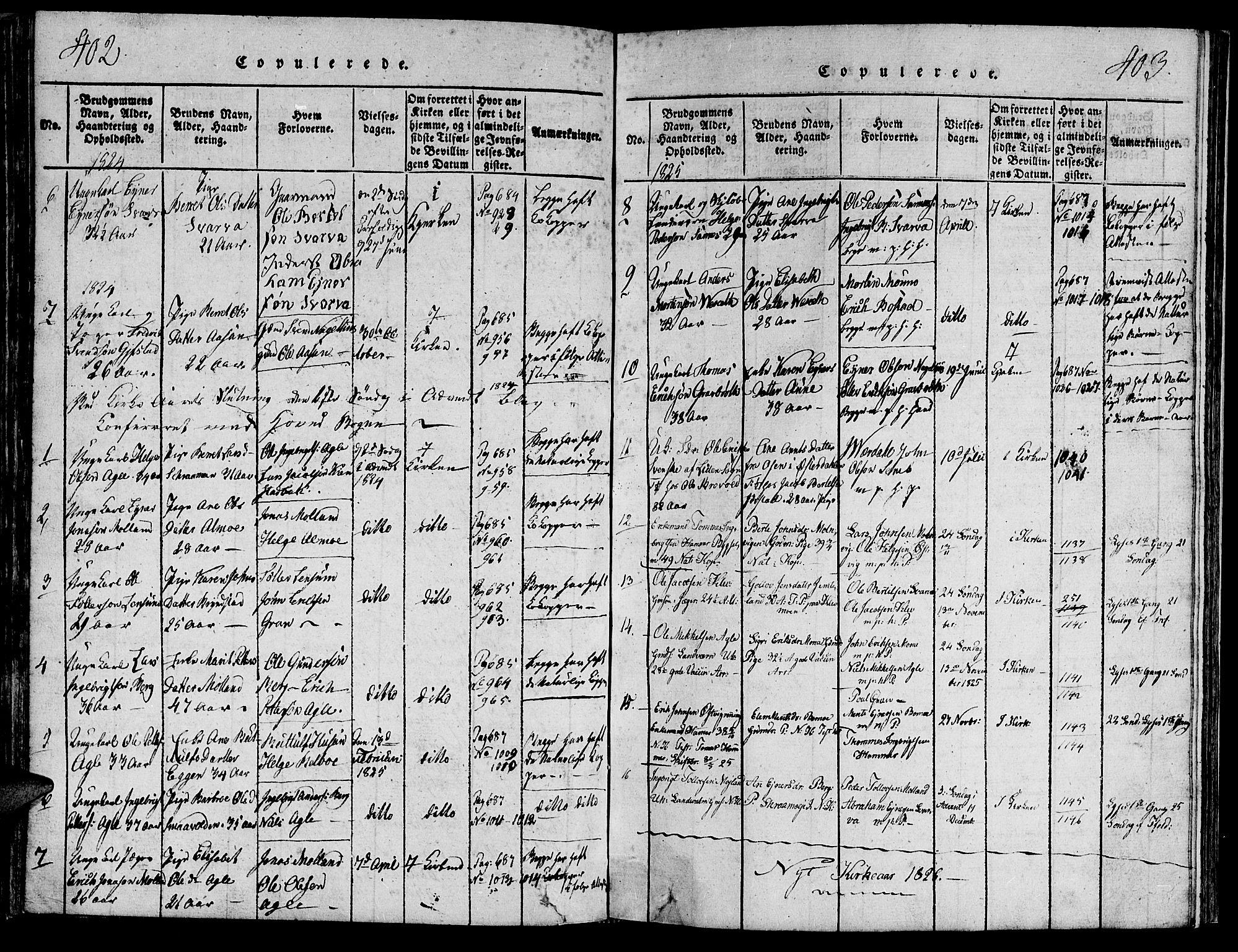 SAT, Ministerialprotokoller, klokkerbøker og fødselsregistre - Nord-Trøndelag, 749/L0479: Klokkerbok nr. 749C01, 1817-1829, s. 402-403