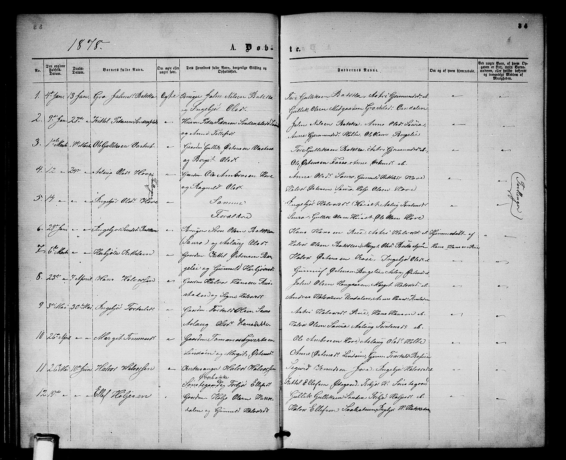 SAKO, Gransherad kirkebøker, G/Gb/L0002: Klokkerbok nr. II 2, 1860-1886, s. 34
