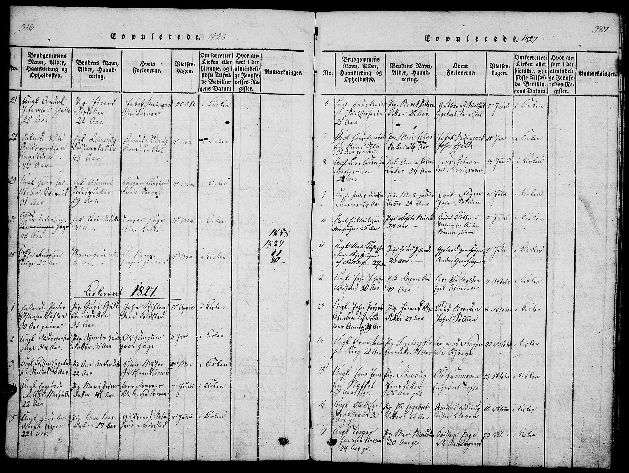 SAH, Ringebu prestekontor, Klokkerbok nr. 1, 1821-1839, s. 386-387