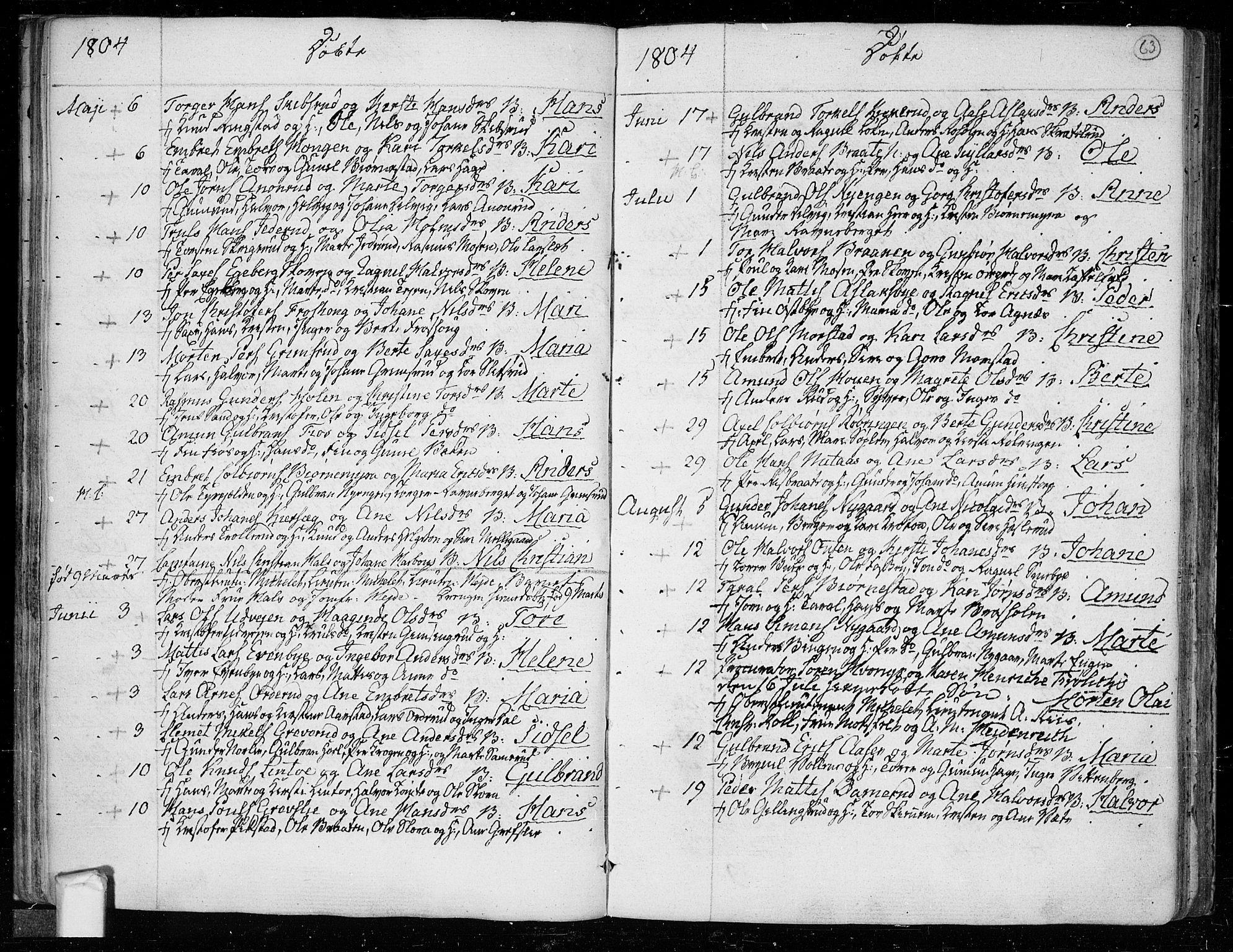 SAO, Trøgstad prestekontor Kirkebøker, F/Fa/L0005: Ministerialbok nr. I 5, 1784-1814, s. 63