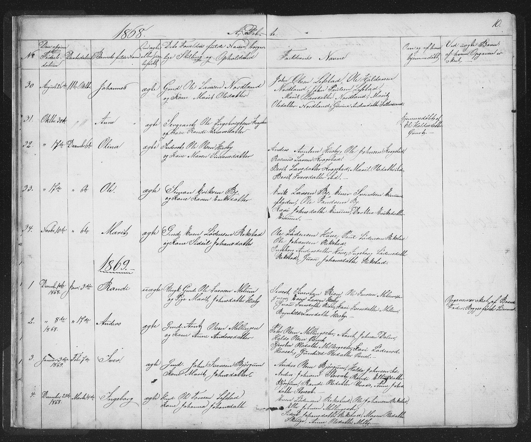 SAT, Ministerialprotokoller, klokkerbøker og fødselsregistre - Sør-Trøndelag, 667/L0798: Klokkerbok nr. 667C03, 1867-1929, s. 10