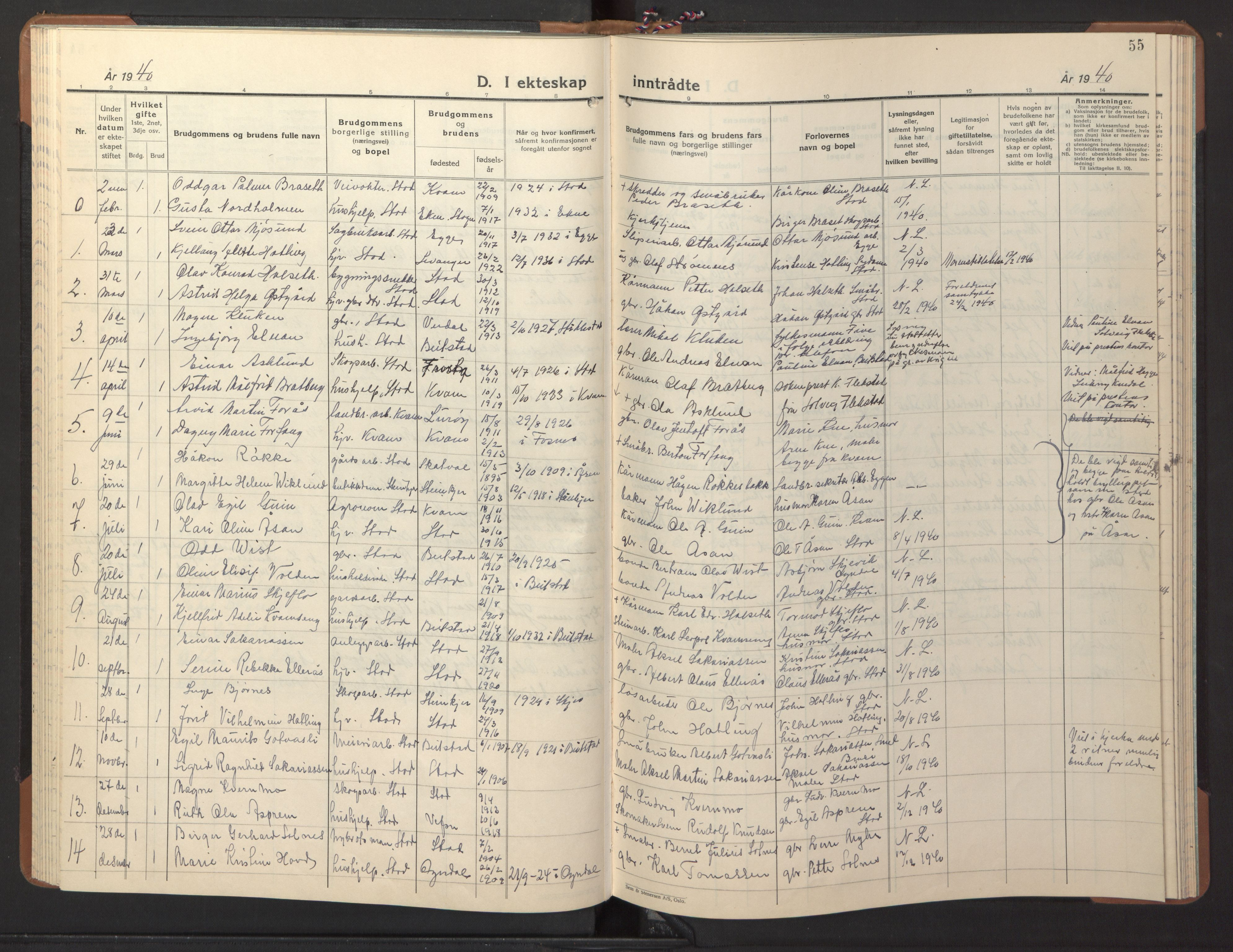 SAT, Ministerialprotokoller, klokkerbøker og fødselsregistre - Nord-Trøndelag, 746/L0456: Klokkerbok nr. 746C02, 1936-1948, s. 55