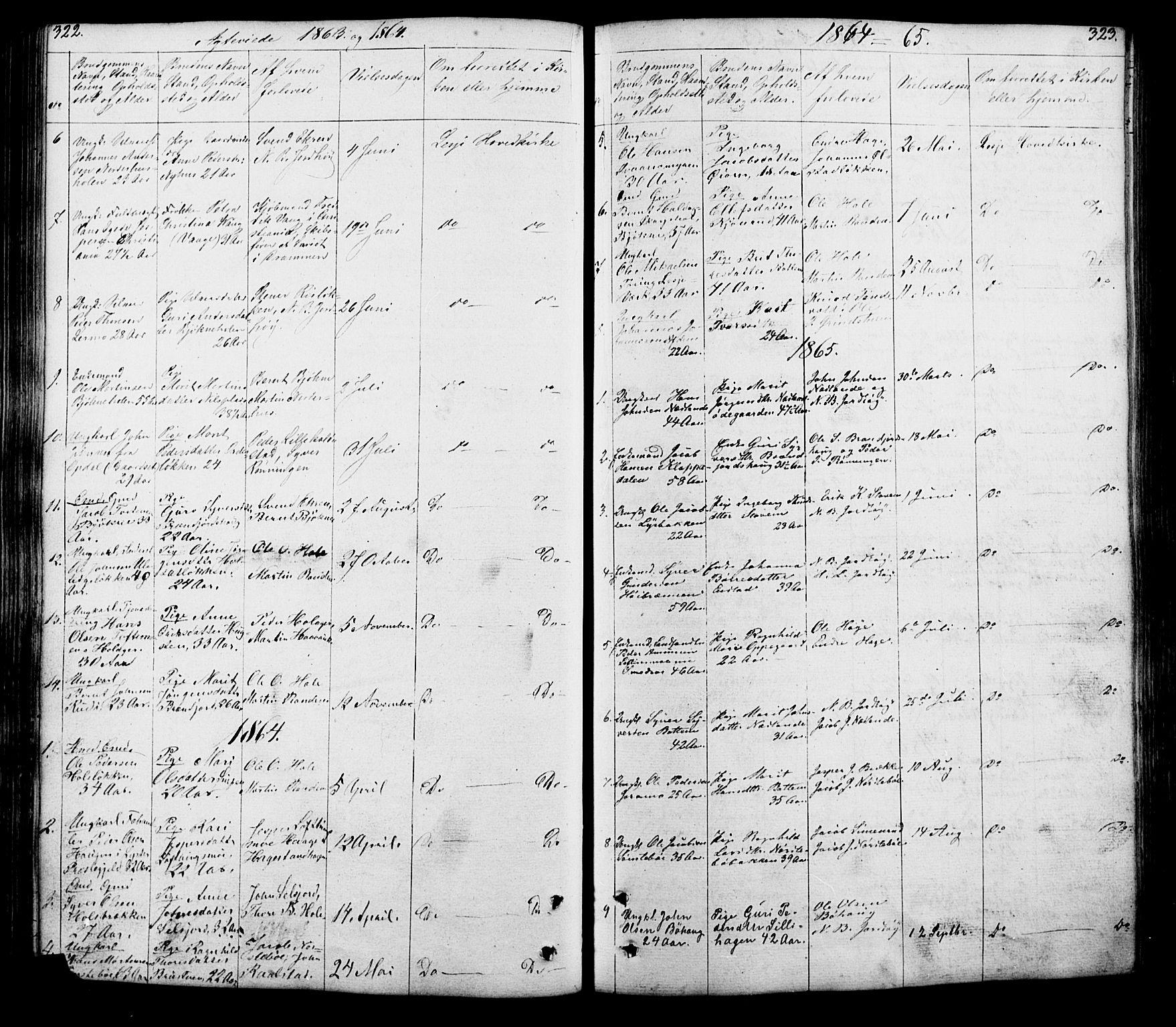 SAH, Lesja prestekontor, Klokkerbok nr. 5, 1850-1894, s. 322-323