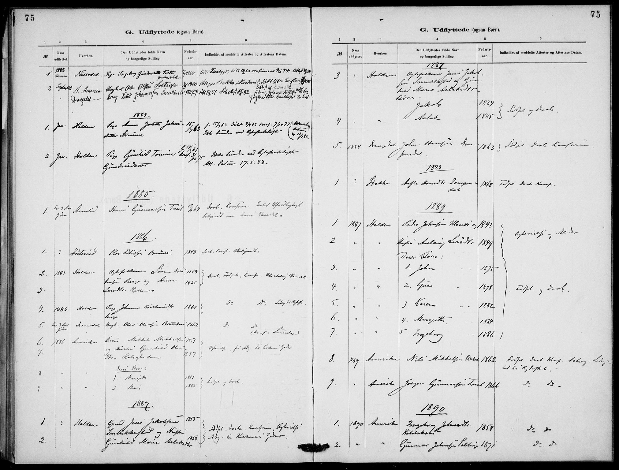 SAKO, Lunde kirkebøker, F/Fb/L0003: Ministerialbok nr. II 3, 1882-1891, s. 75