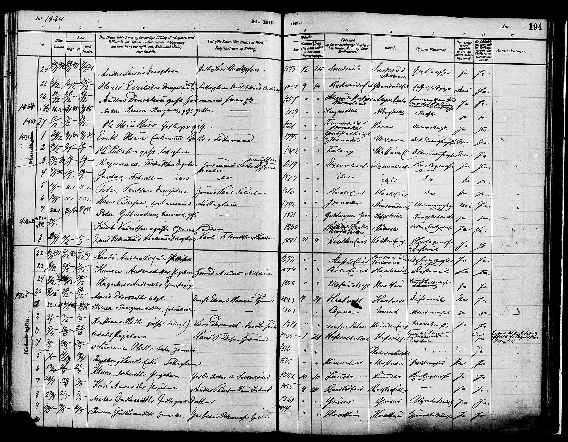 SAH, Gran prestekontor, Ministerialbok nr. 14, 1880-1889, s. 194
