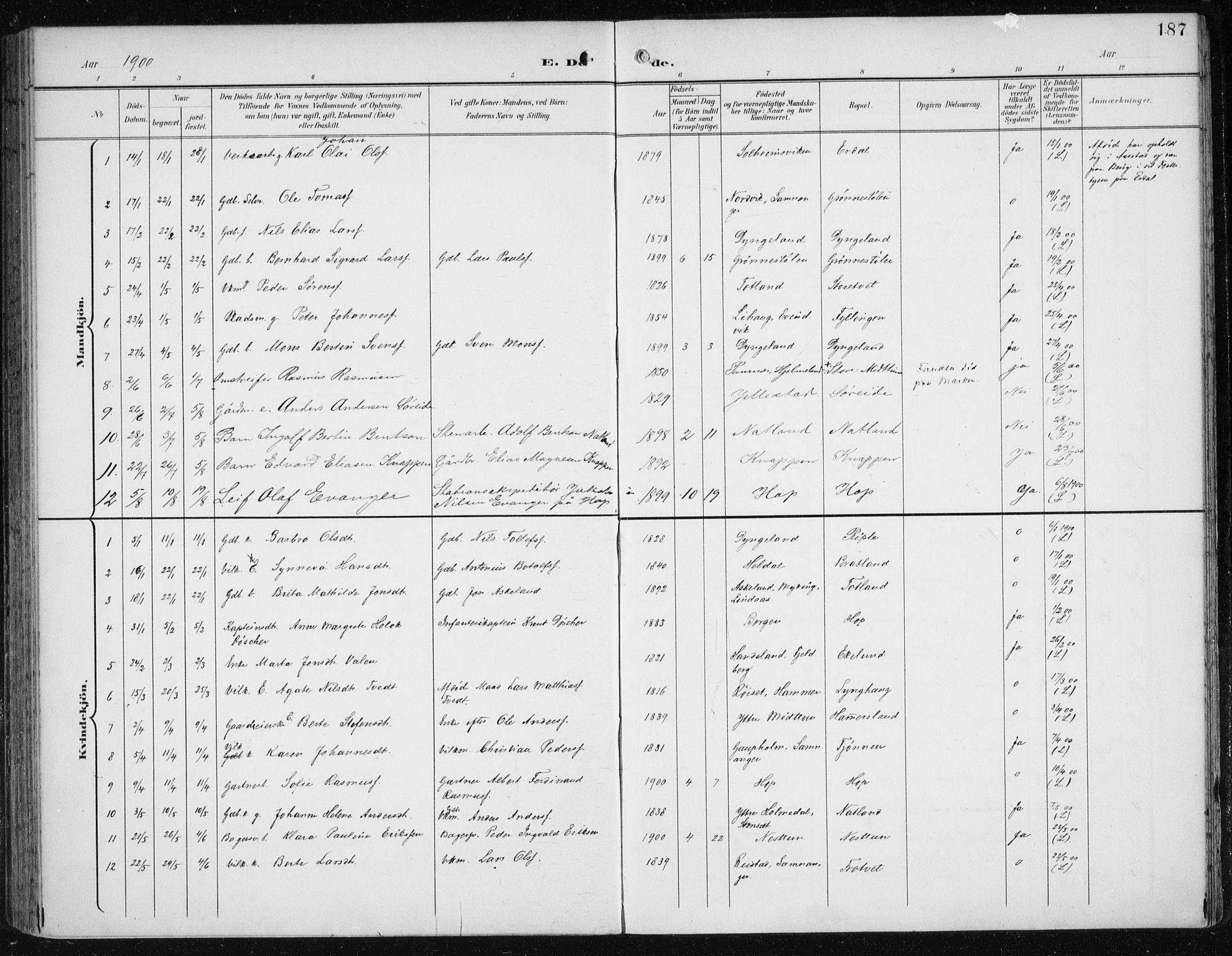 SAB, Fana Sokneprestembete, H/Haa/Haai/L0003: Ministerialbok nr. I 3, 1900-1912, s. 187