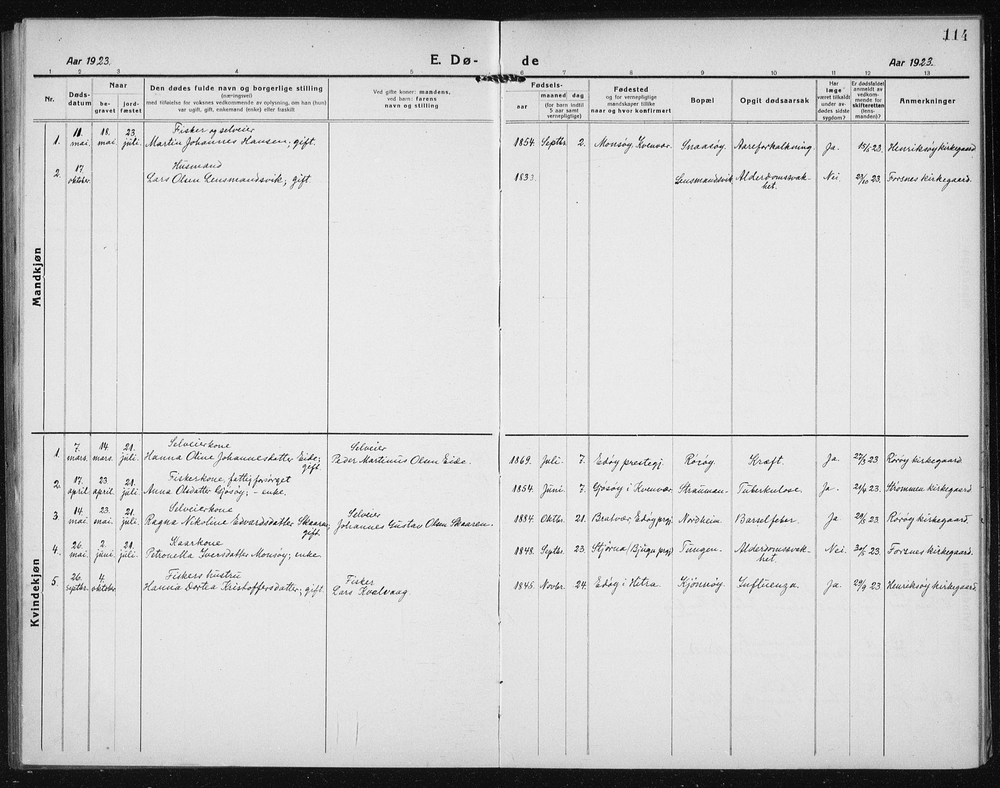 SAT, Ministerialprotokoller, klokkerbøker og fødselsregistre - Sør-Trøndelag, 635/L0554: Klokkerbok nr. 635C02, 1919-1942, s. 114