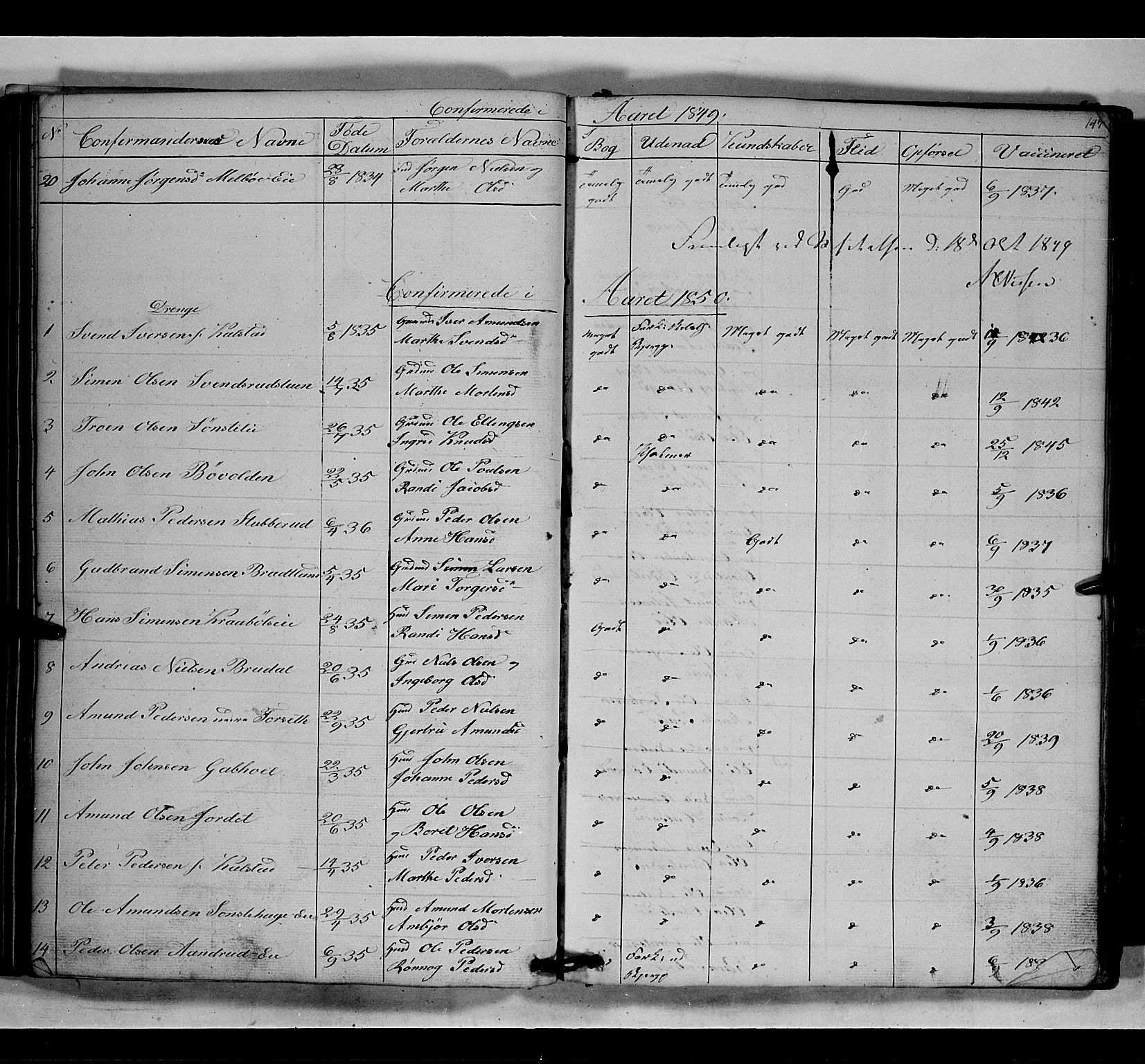 SAH, Gausdal prestekontor, Klokkerbok nr. 5, 1846-1867, s. 147