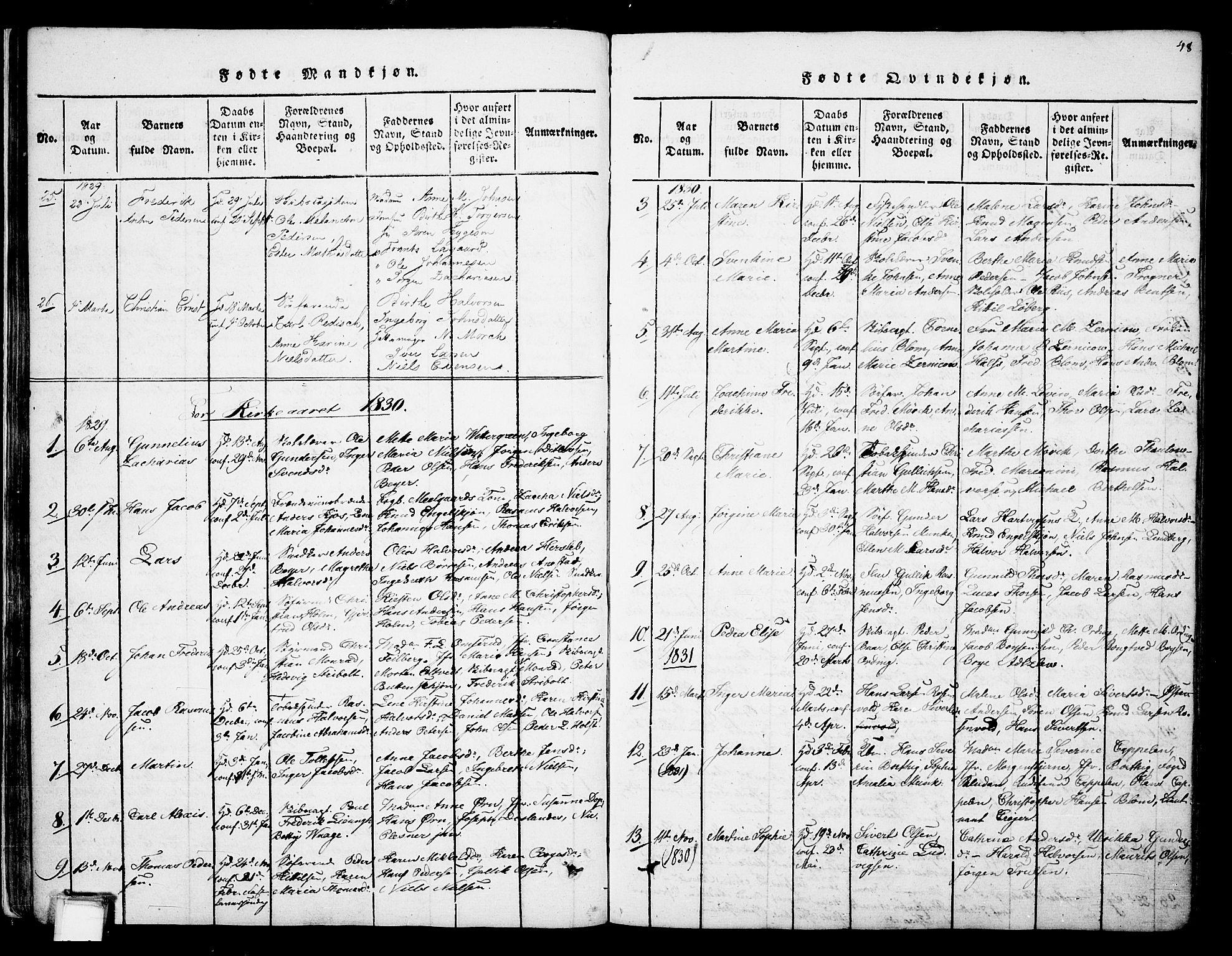SAKO, Skien kirkebøker, F/Fa/L0005: Ministerialbok nr. 5, 1814-1843, s. 48