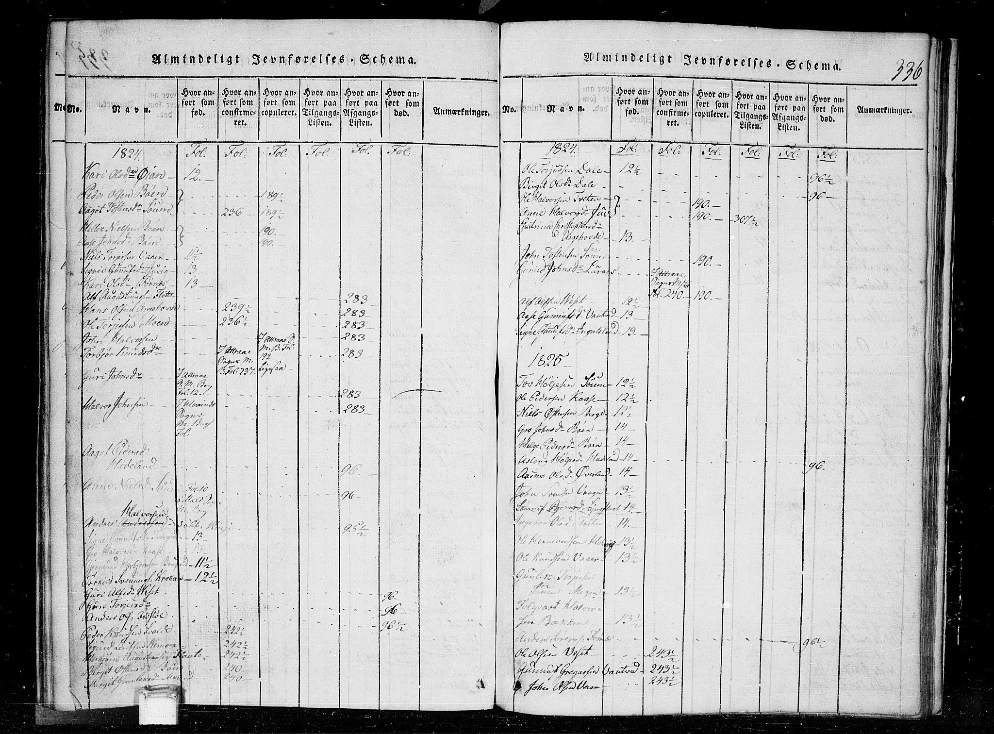 SAKO, Tinn kirkebøker, G/Gc/L0001: Klokkerbok nr. III 1, 1815-1879, s. 336