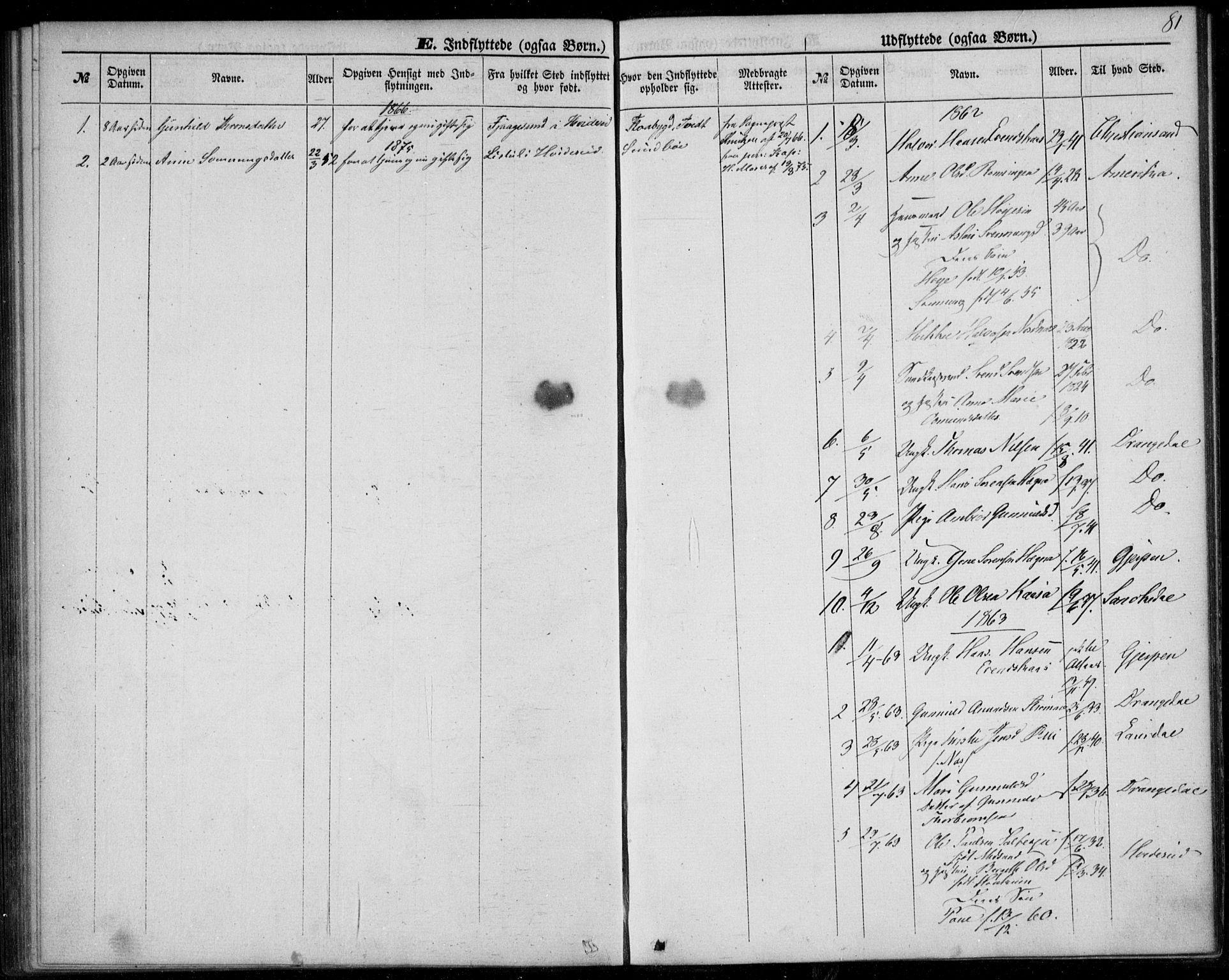 SAKO, Lunde kirkebøker, F/Fb/L0002: Ministerialbok nr. II 2, 1861-1881, s. 81