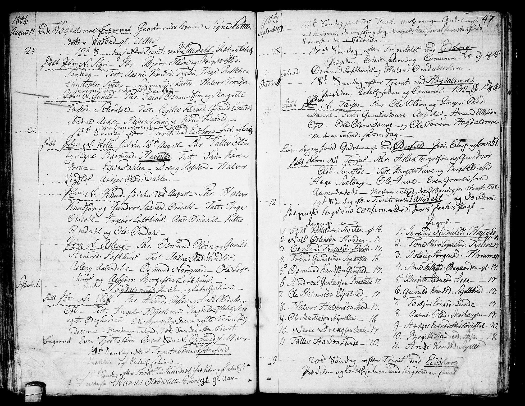 SAKO, Lårdal kirkebøker, F/Fa/L0004: Ministerialbok nr. I 4, 1790-1814, s. 47