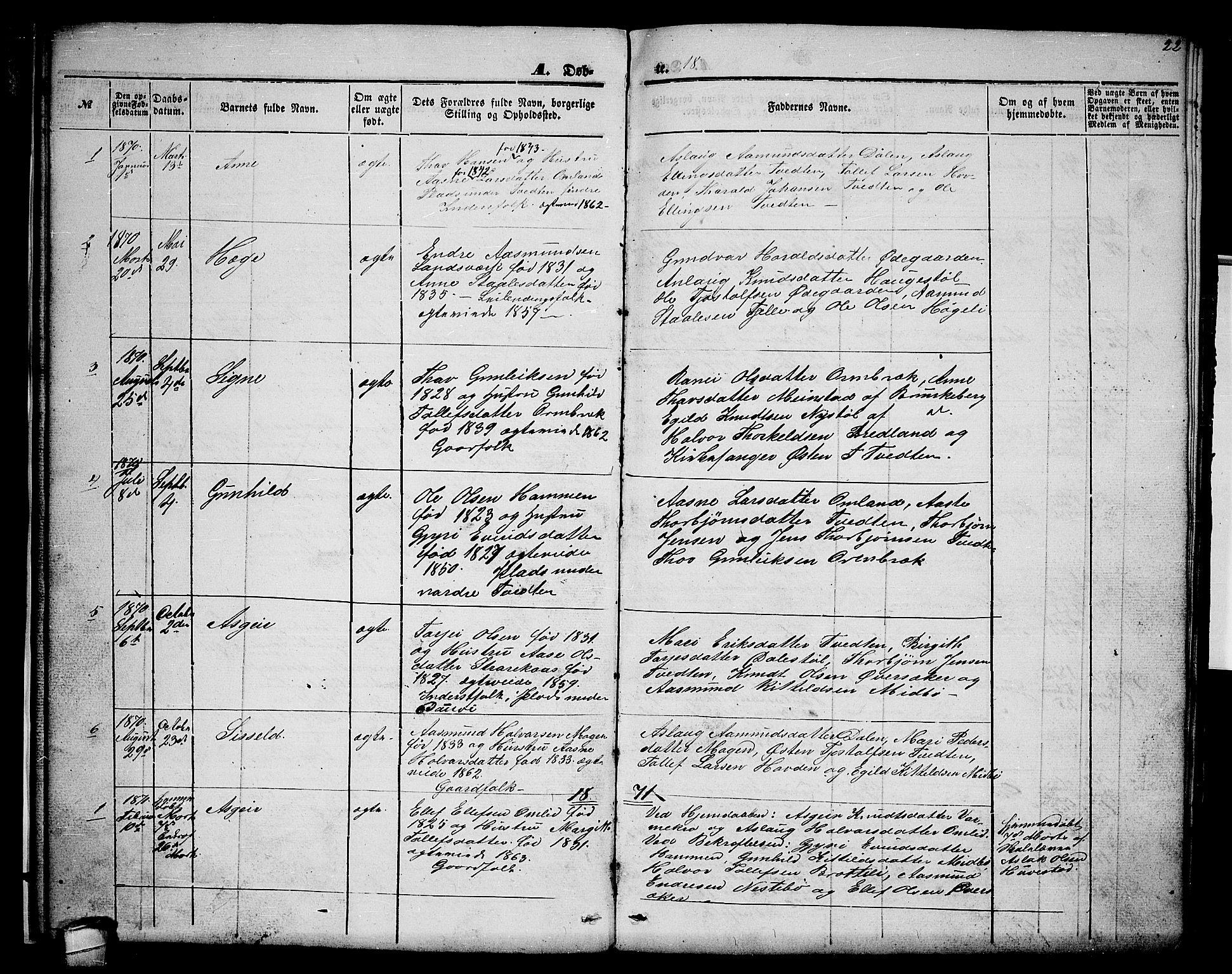 SAKO, Lårdal kirkebøker, G/Gc/L0002: Klokkerbok nr. III 2, 1852-1877, s. 22