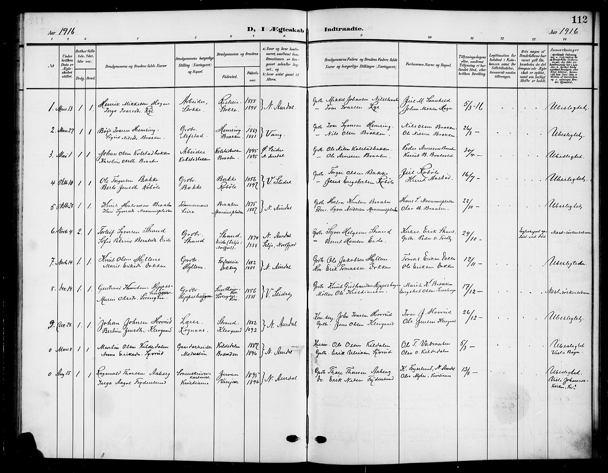 SAH, Nord-Aurdal prestekontor, Klokkerbok nr. 12, 1907-1920, s. 112