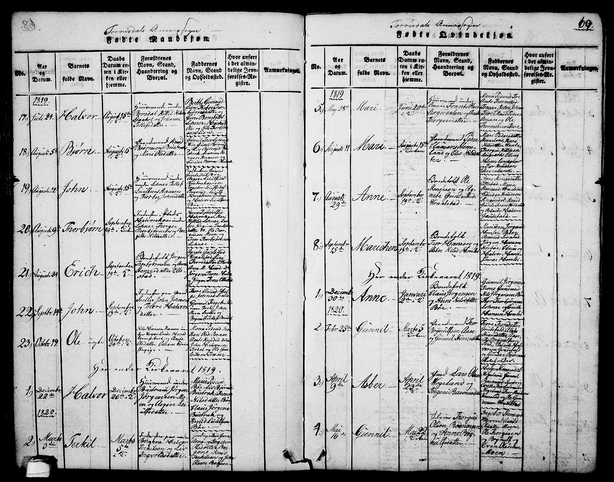 SAKO, Drangedal kirkebøker, G/Ga/L0001: Klokkerbok nr. I 1 /2, 1814-1856, s. 69