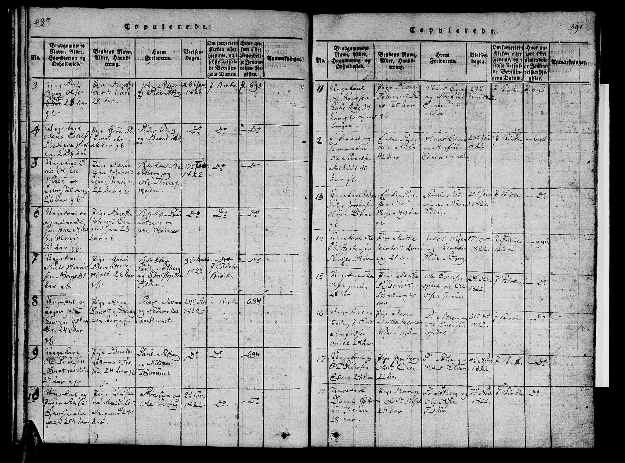 SAT, Ministerialprotokoller, klokkerbøker og fødselsregistre - Nord-Trøndelag, 741/L0400: Klokkerbok nr. 741C01, 1817-1825, s. 390-391