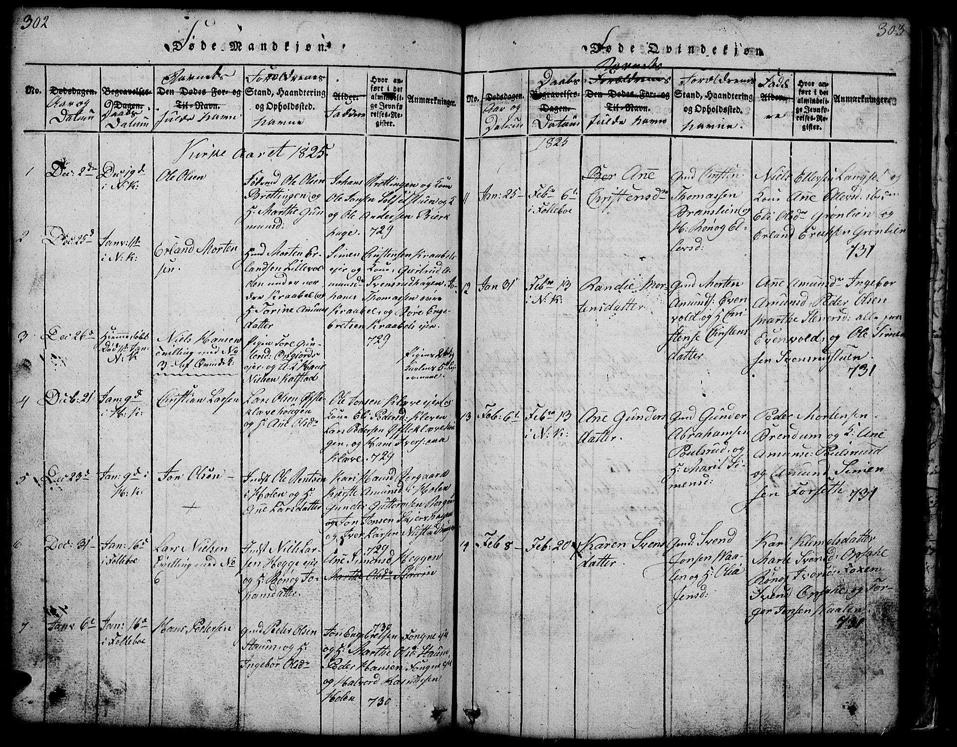 SAH, Gausdal prestekontor, Klokkerbok nr. 1, 1817-1848, s. 302-303