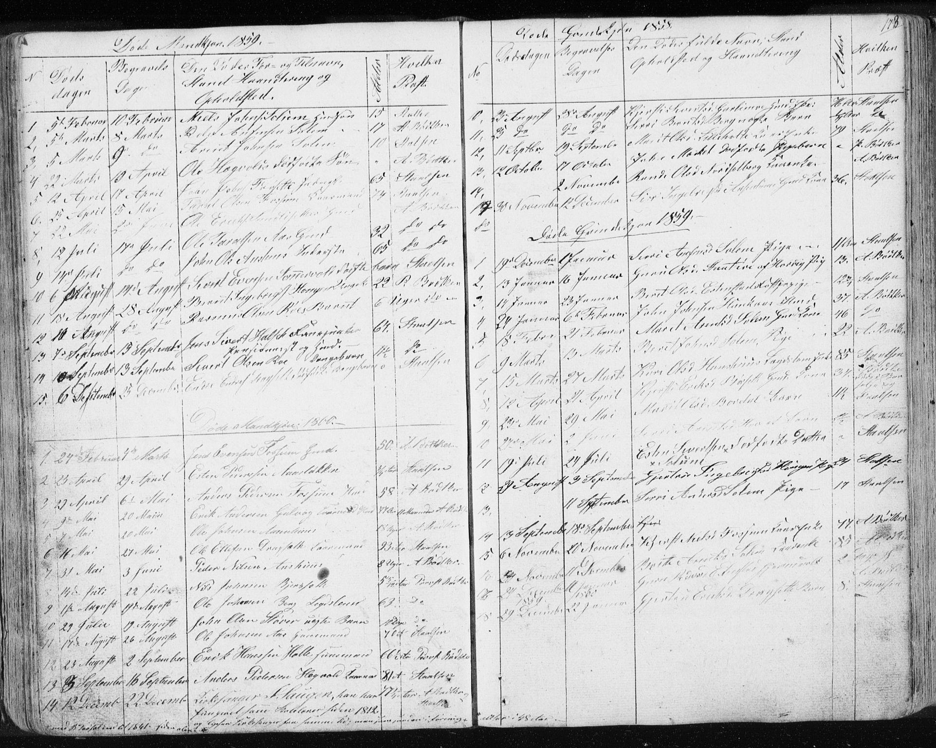 SAT, Ministerialprotokoller, klokkerbøker og fødselsregistre - Sør-Trøndelag, 689/L1043: Klokkerbok nr. 689C02, 1816-1892, s. 173