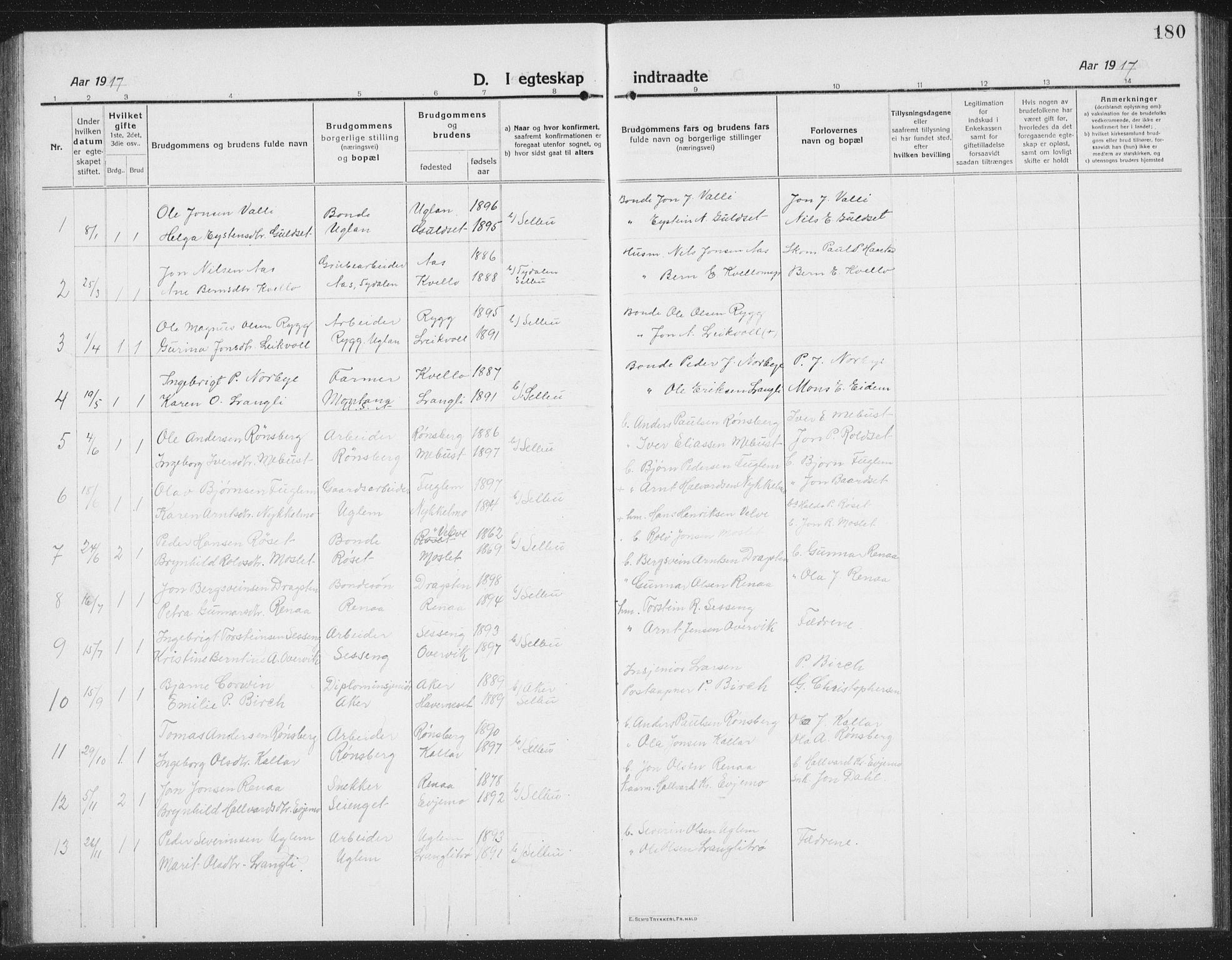 SAT, Ministerialprotokoller, klokkerbøker og fødselsregistre - Sør-Trøndelag, 695/L1158: Klokkerbok nr. 695C09, 1913-1940, s. 180