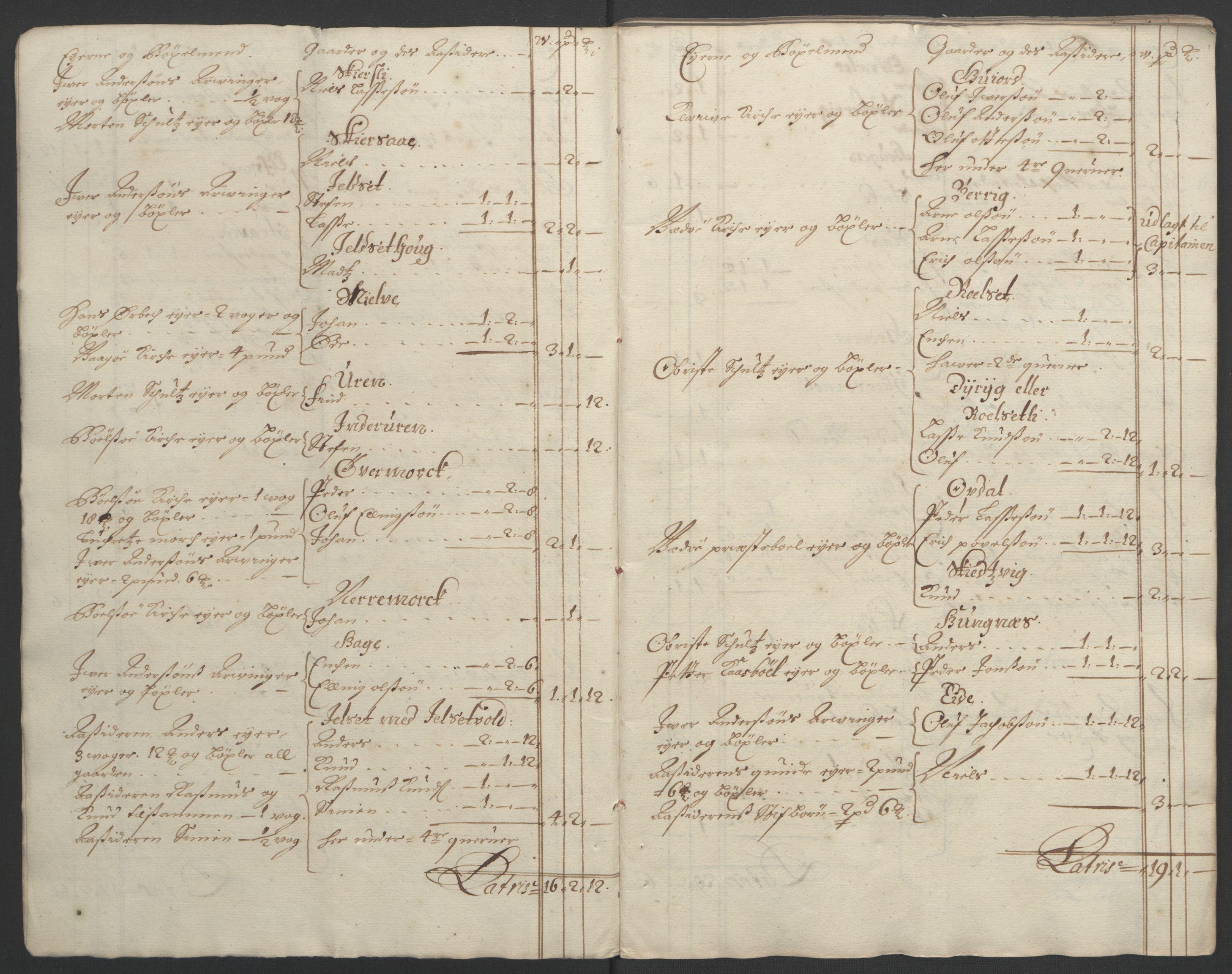 RA, Rentekammeret inntil 1814, Reviderte regnskaper, Fogderegnskap, R55/L3649: Fogderegnskap Romsdal, 1690-1691, s. 12