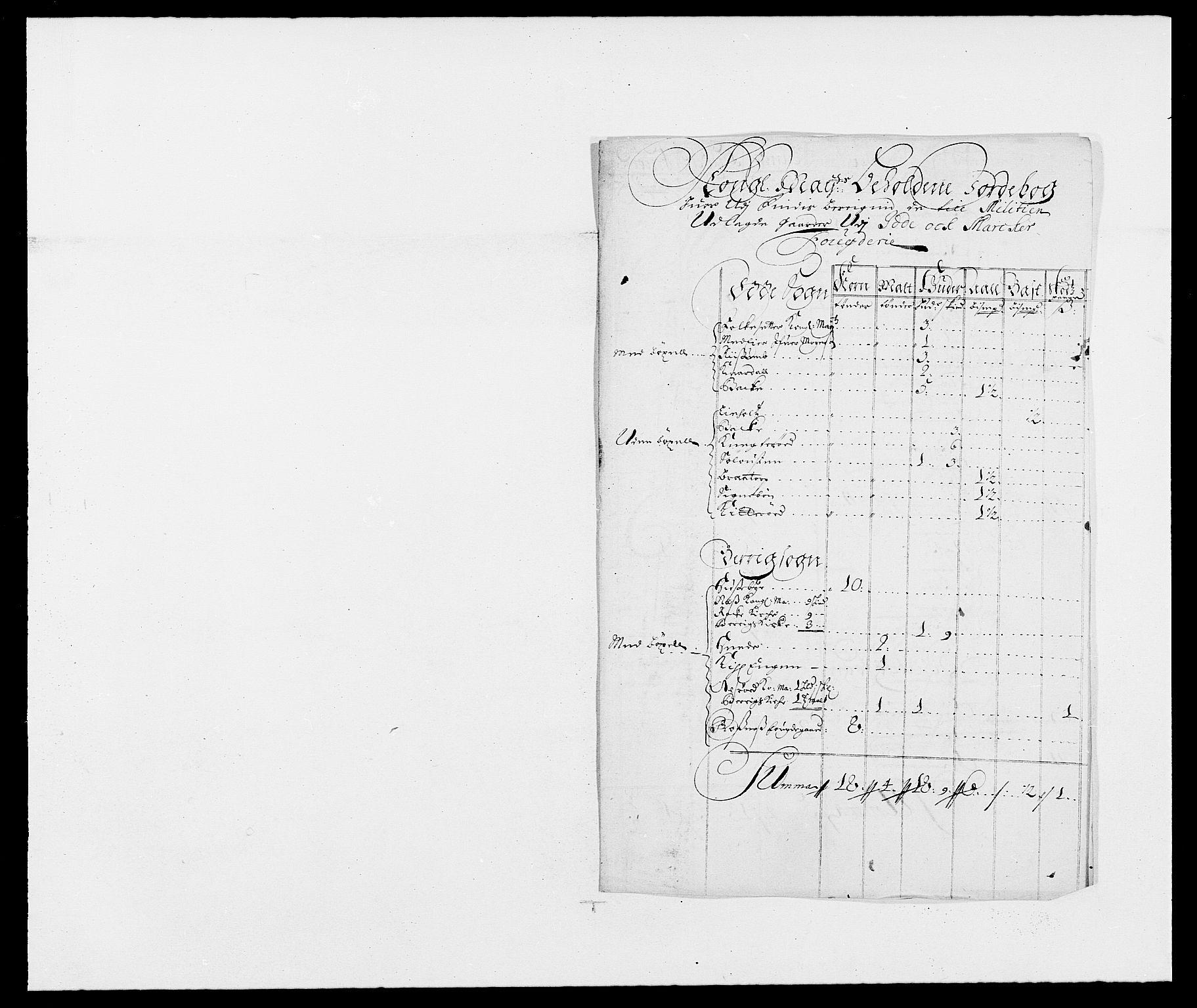 RA, Rentekammeret inntil 1814, Reviderte regnskaper, Fogderegnskap, R01/L0007: Fogderegnskap Idd og Marker, 1687-1688, s. 90
