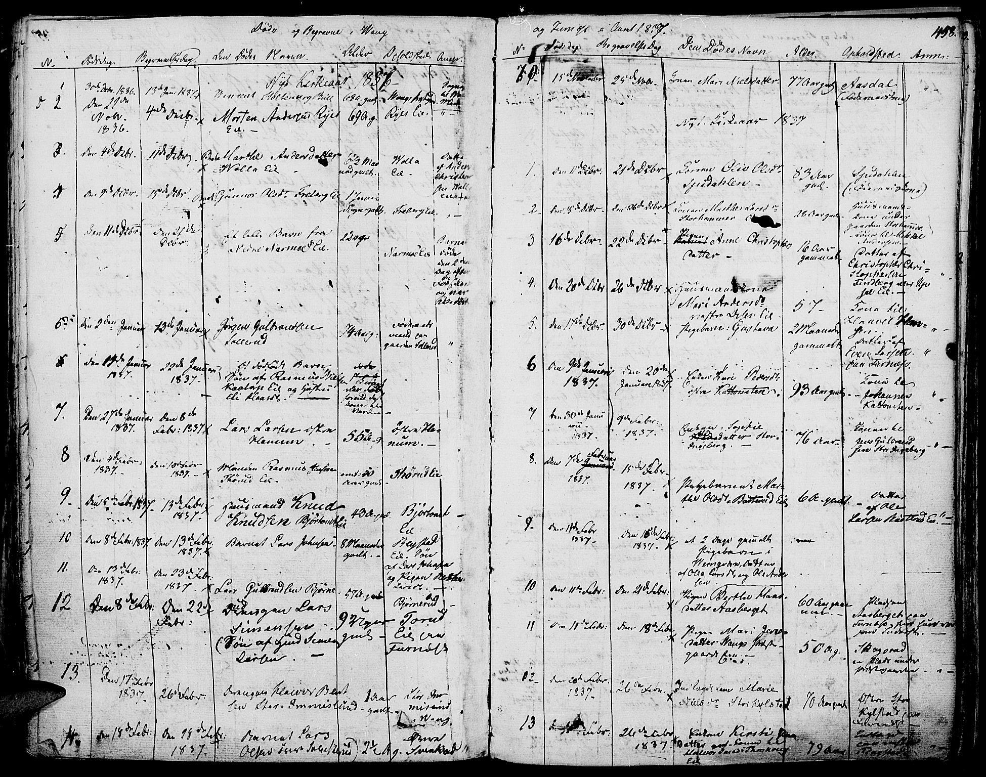 SAH, Vang prestekontor, Hedmark, H/Ha/Haa/L0009: Ministerialbok nr. 9, 1826-1841, s. 458