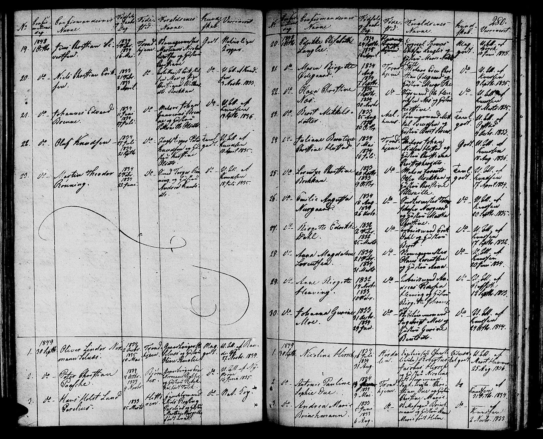 SAT, Ministerialprotokoller, klokkerbøker og fødselsregistre - Sør-Trøndelag, 601/L0070: Residerende kapellans bok nr. 601B03, 1821-1881, s. 280