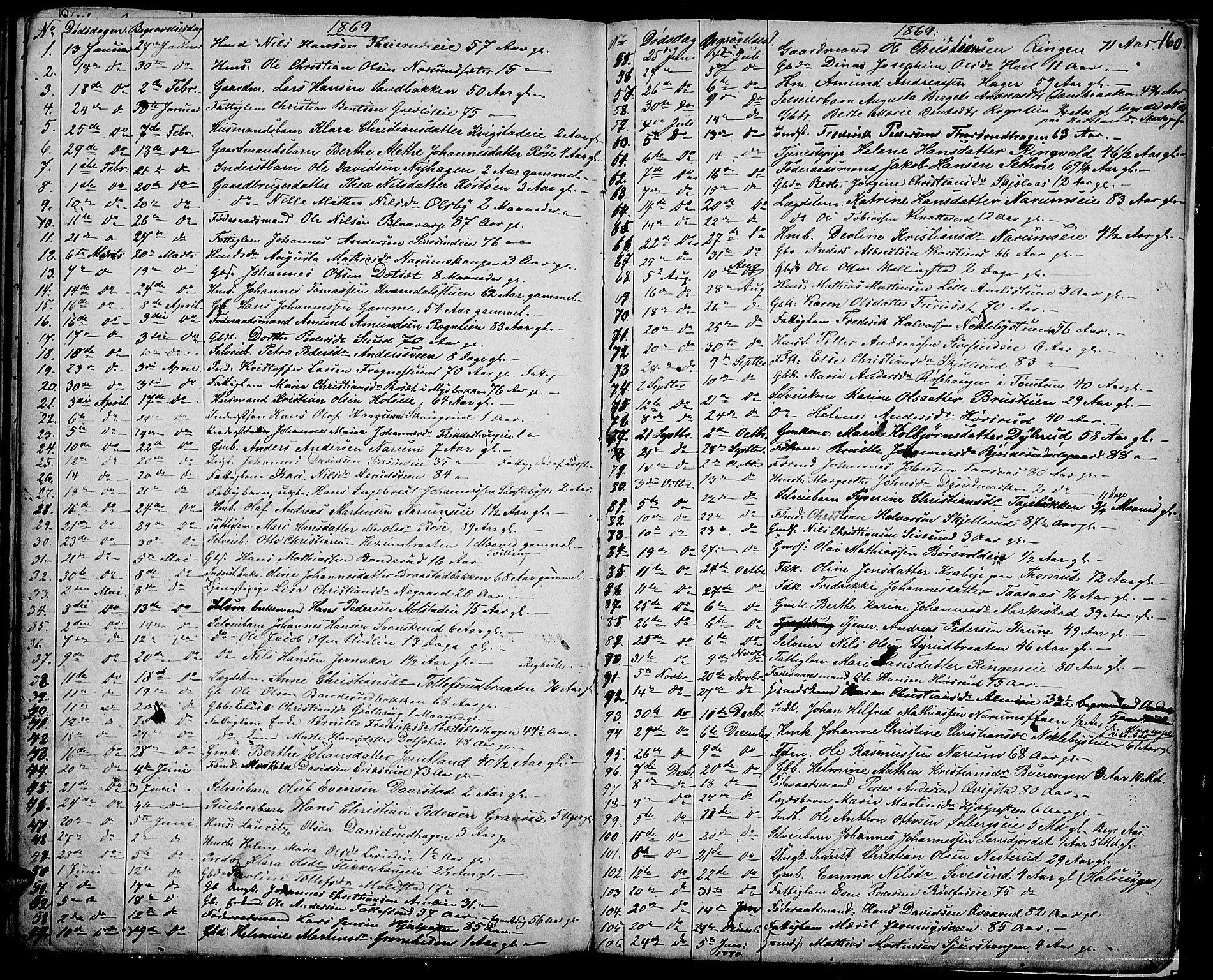 SAH, Vestre Toten prestekontor, Klokkerbok nr. 5, 1854-1870, s. 160