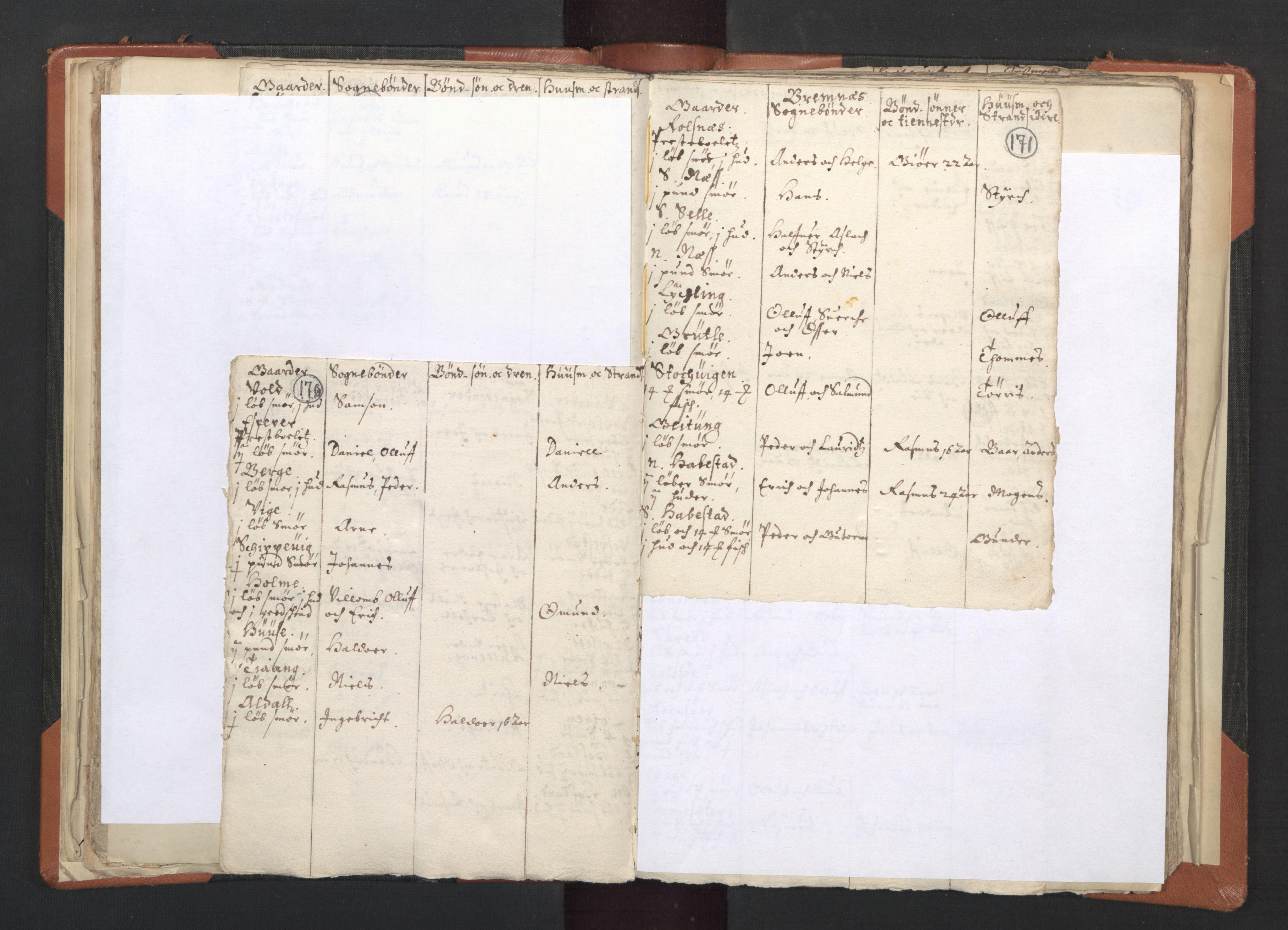 RA, Sogneprestenes manntall 1664-1666, nr. 20: Sunnhordland prosti, 1664-1666, s. 170-171