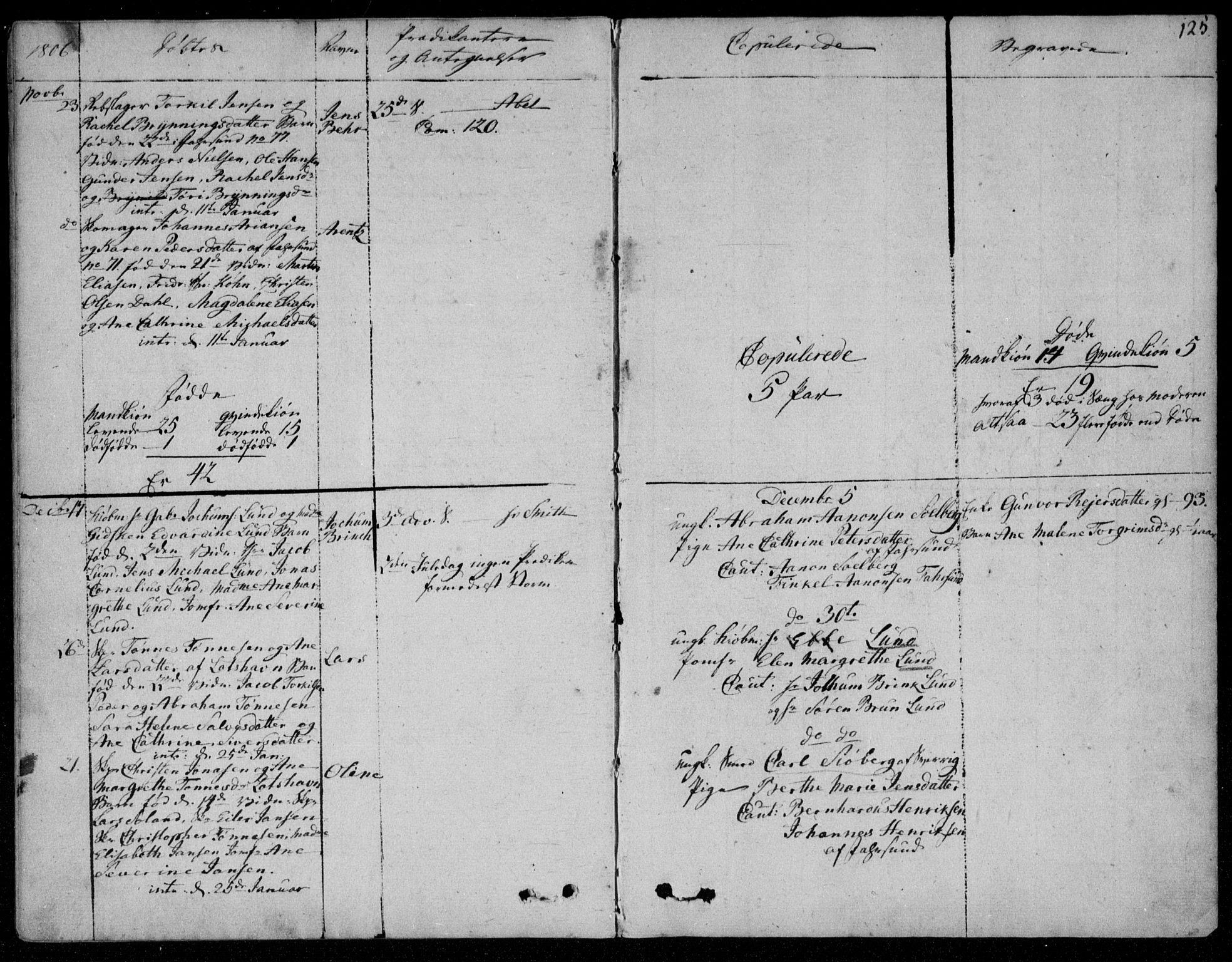 SAK, Farsund sokneprestkontor, F/Fa/L0001: Ministerialbok nr. A 1, 1784-1815, s. 125