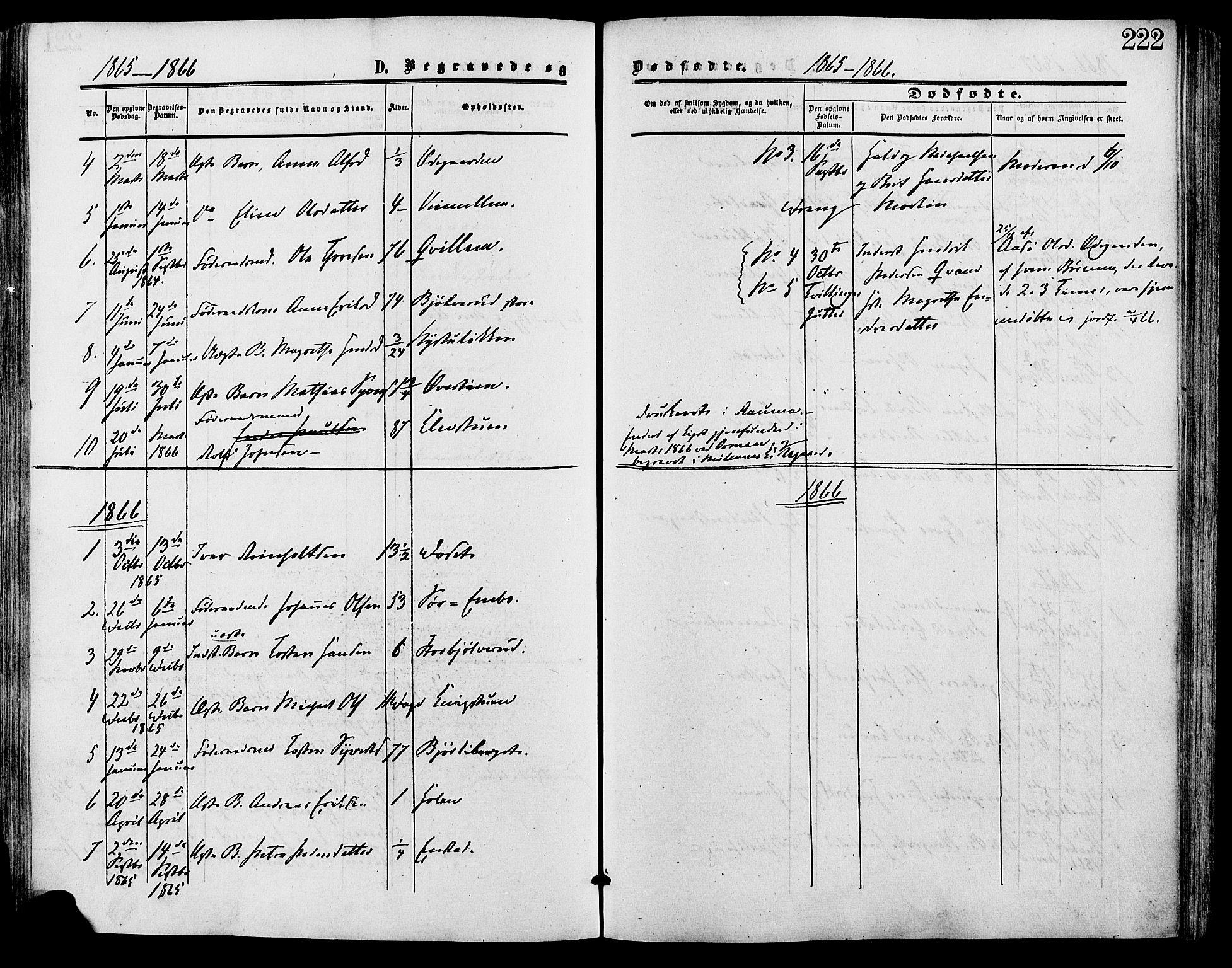 SAH, Lesja prestekontor, Ministerialbok nr. 9, 1854-1889, s. 222