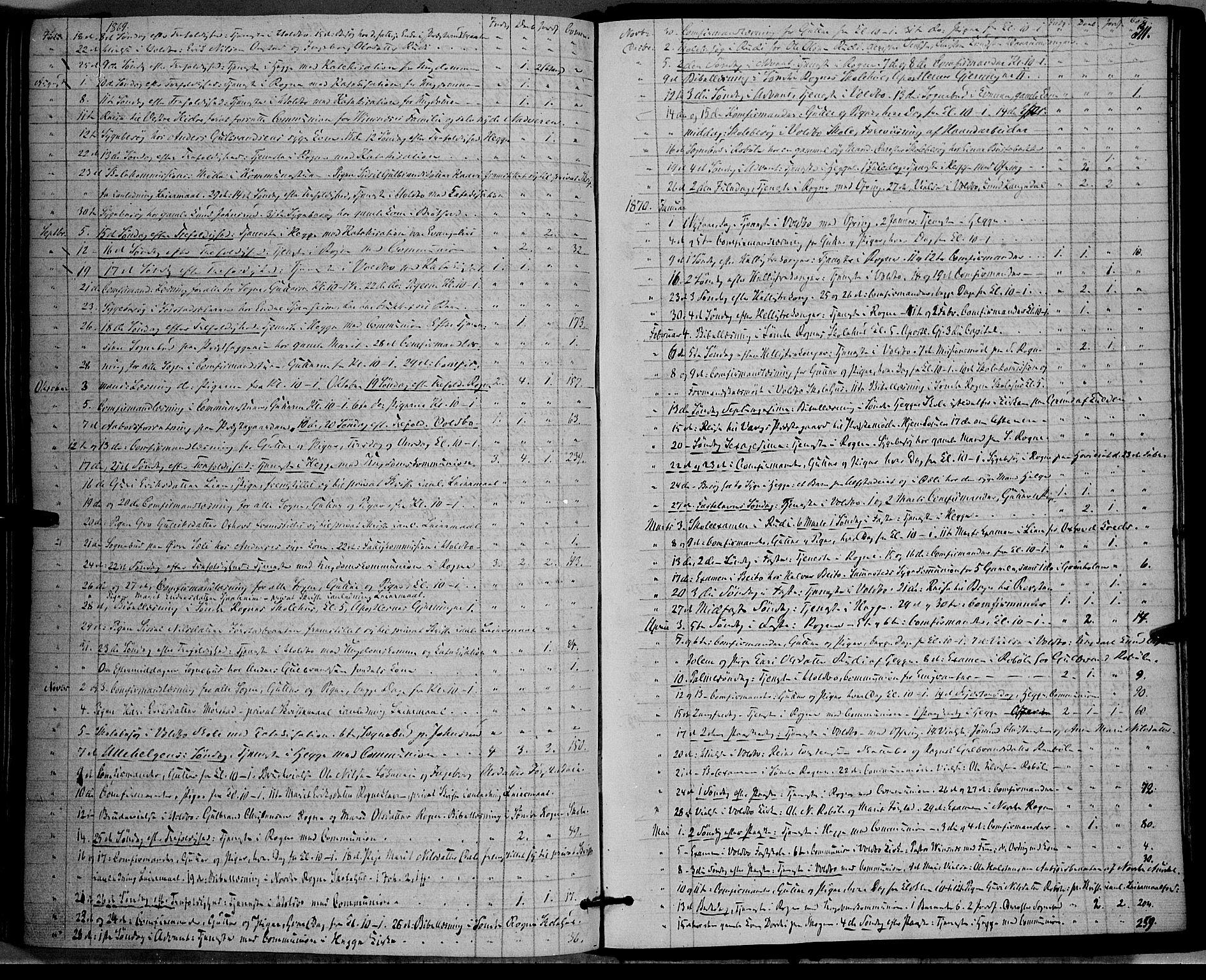 SAH, Øystre Slidre prestekontor, Ministerialbok nr. 1, 1849-1874, s. 311