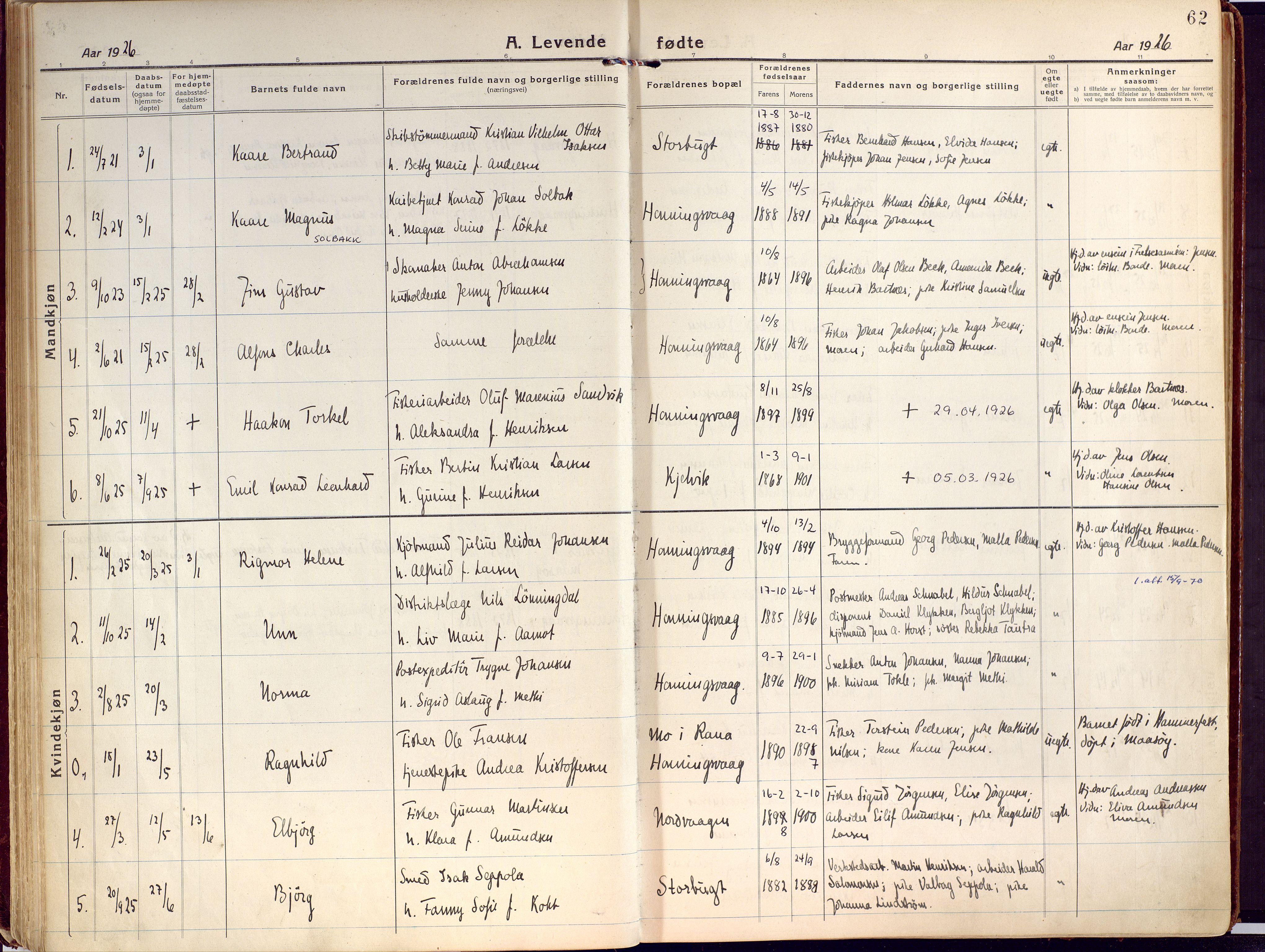 SATØ, Kjelvik/Nordkapp sokneprestkontor, H/Ha/L0002kirke: Ministerialbok nr. 2, 1920-1929, s. 62