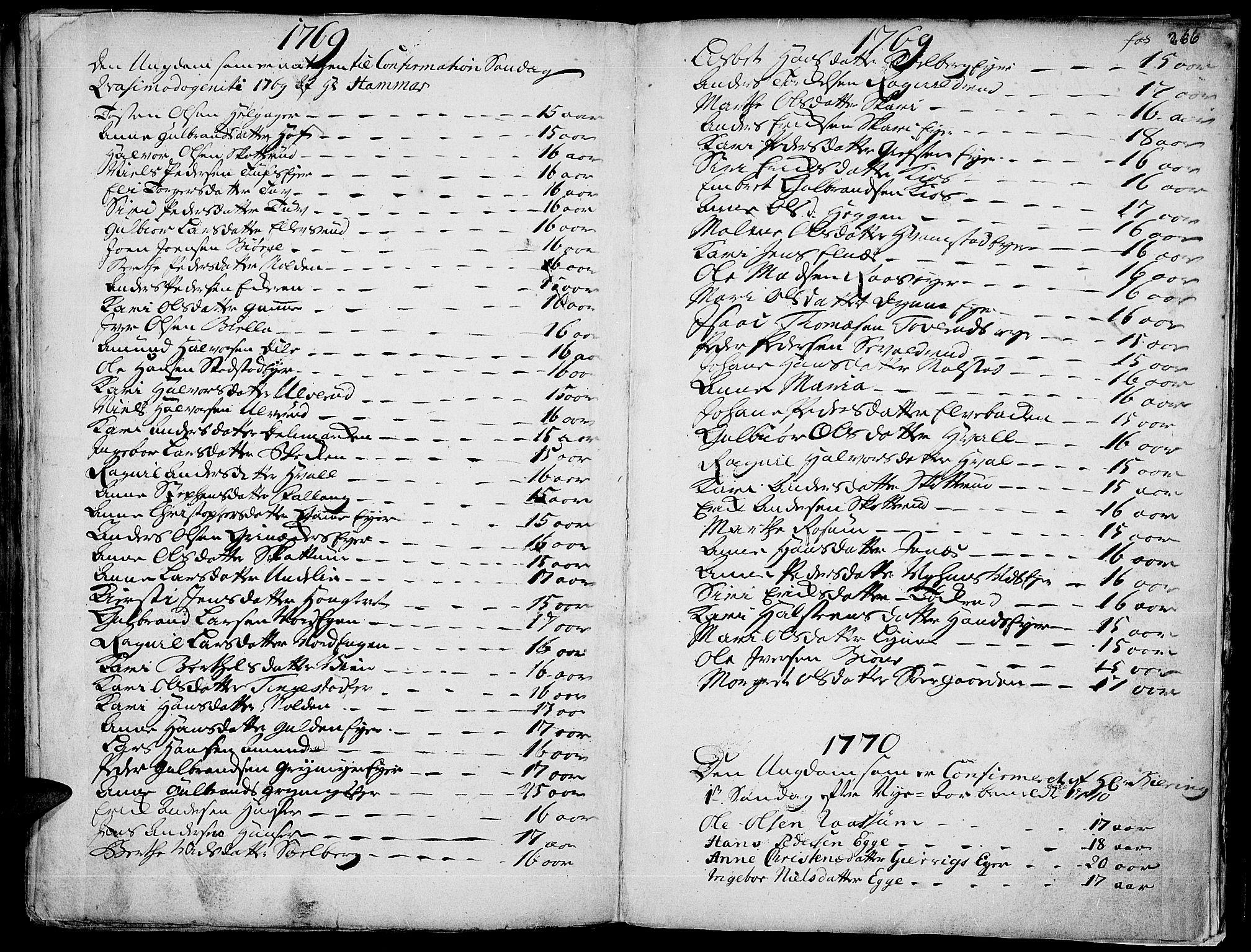 SAH, Gran prestekontor, Ministerialbok nr. 4, 1759-1775, s. 266