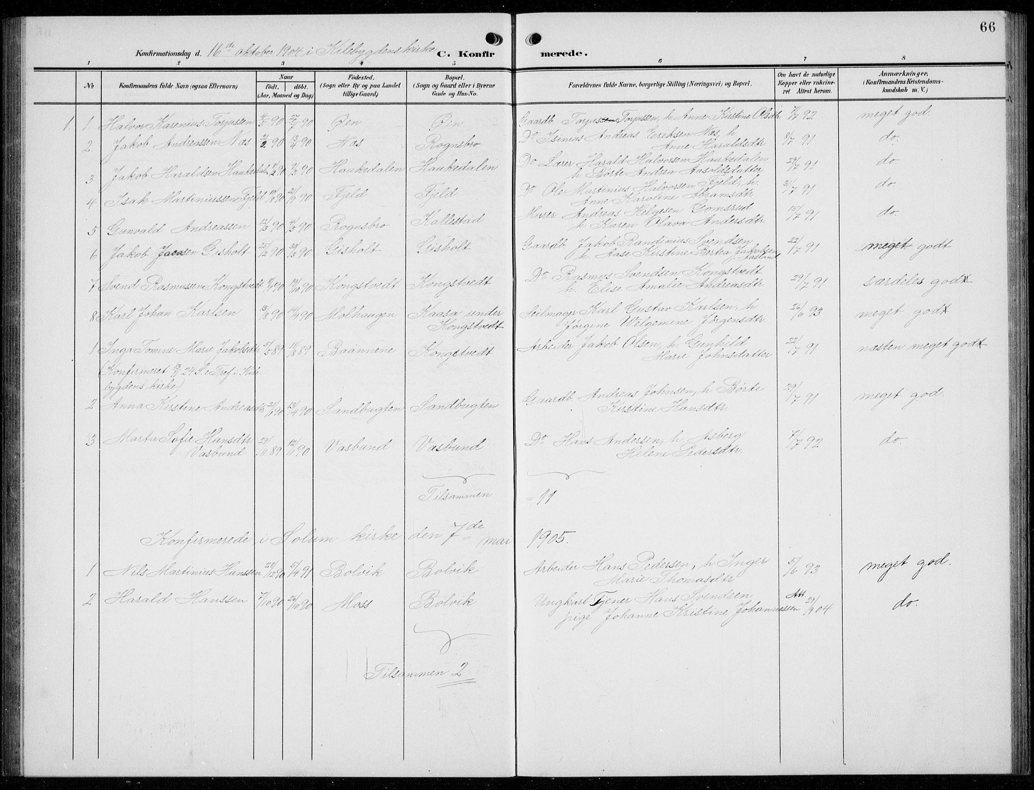 SAKO, Solum kirkebøker, G/Gc/L0002: Klokkerbok nr. III 2, 1902-1934, s. 66