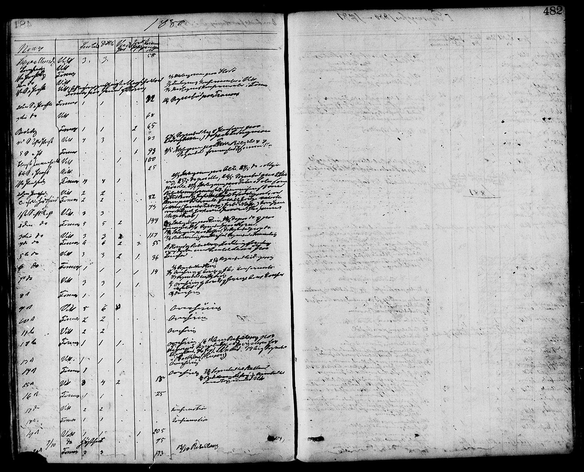 SAT, Ministerialprotokoller, klokkerbøker og fødselsregistre - Nord-Trøndelag, 773/L0616: Ministerialbok nr. 773A07, 1870-1887, s. 482
