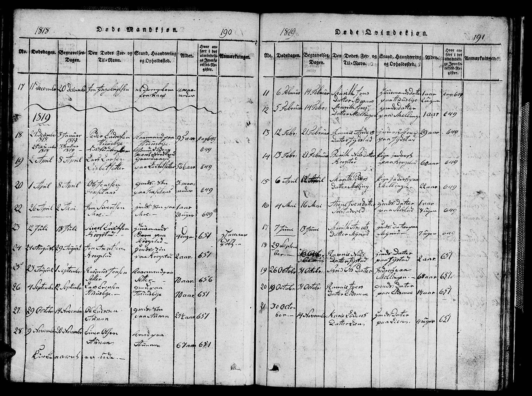 SAT, Ministerialprotokoller, klokkerbøker og fødselsregistre - Sør-Trøndelag, 667/L0796: Klokkerbok nr. 667C01, 1817-1836, s. 190-191