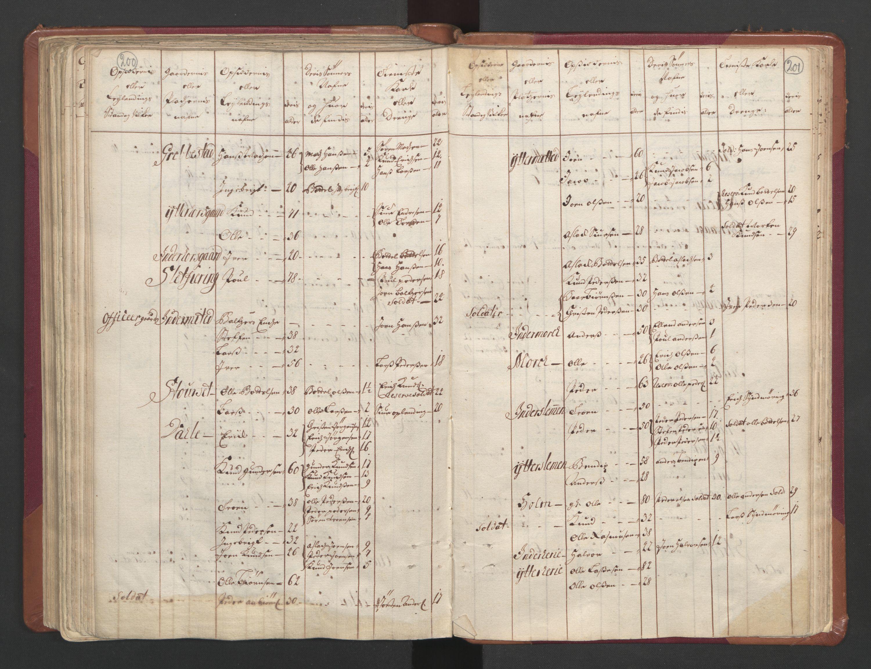 RA, Manntallet 1701, nr. 11: Nordmøre fogderi og Romsdal fogderi, 1701, s. 200-201