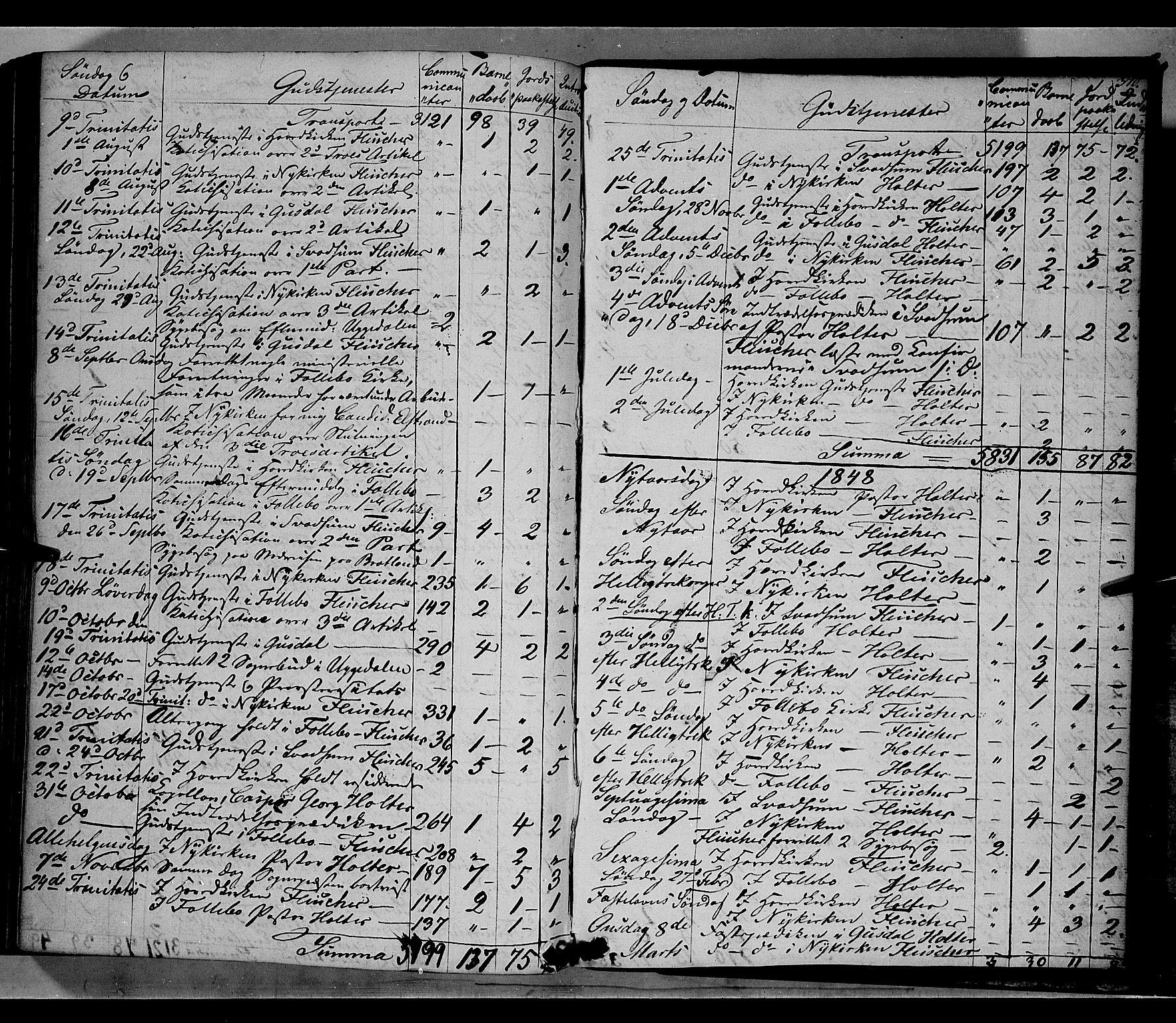 SAH, Gausdal prestekontor, Ministerialbok nr. 7, 1840-1850, s. 370